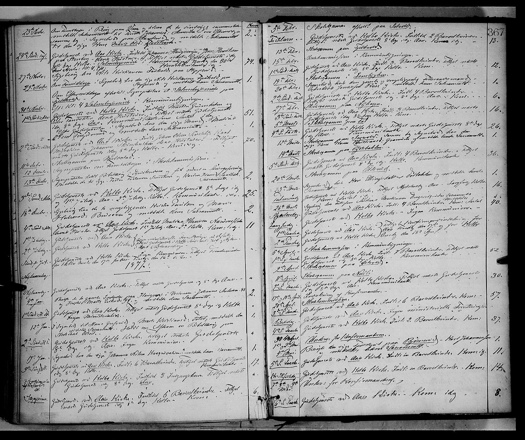 SAH, Vestre Toten prestekontor, Ministerialbok nr. 8, 1870-1877, s. 367