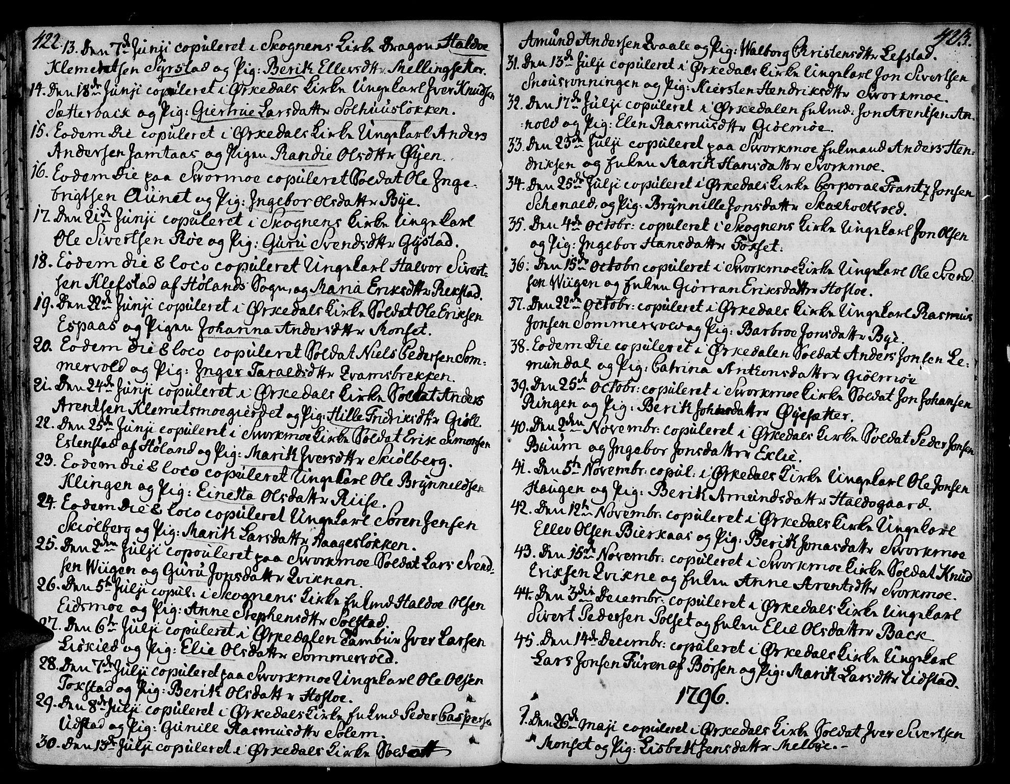 SAT, Ministerialprotokoller, klokkerbøker og fødselsregistre - Sør-Trøndelag, 668/L0802: Ministerialbok nr. 668A02, 1776-1799, s. 422-423