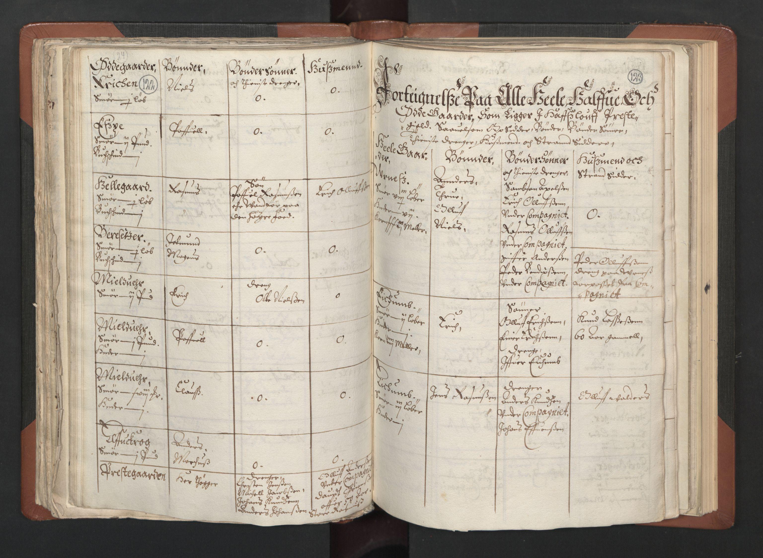 RA, Fogdenes og sorenskrivernes manntall 1664-1666, nr. 14: Hardanger len, Ytre Sogn fogderi og Indre Sogn fogderi, 1664-1665, s. 122-123