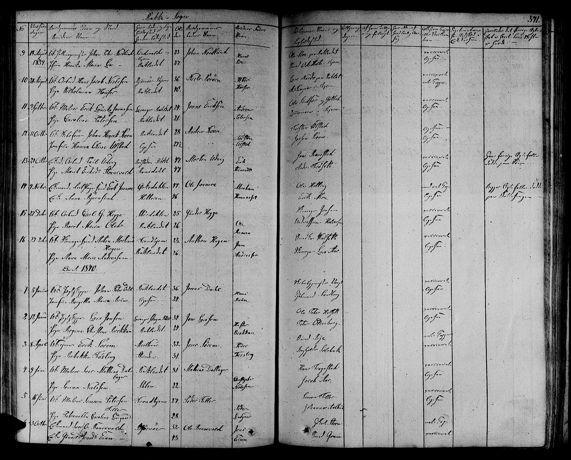 SAT, Ministerialprotokoller, klokkerbøker og fødselsregistre - Sør-Trøndelag, 606/L0287: Ministerialbok nr. 606A04 /2, 1826-1840, s. 371