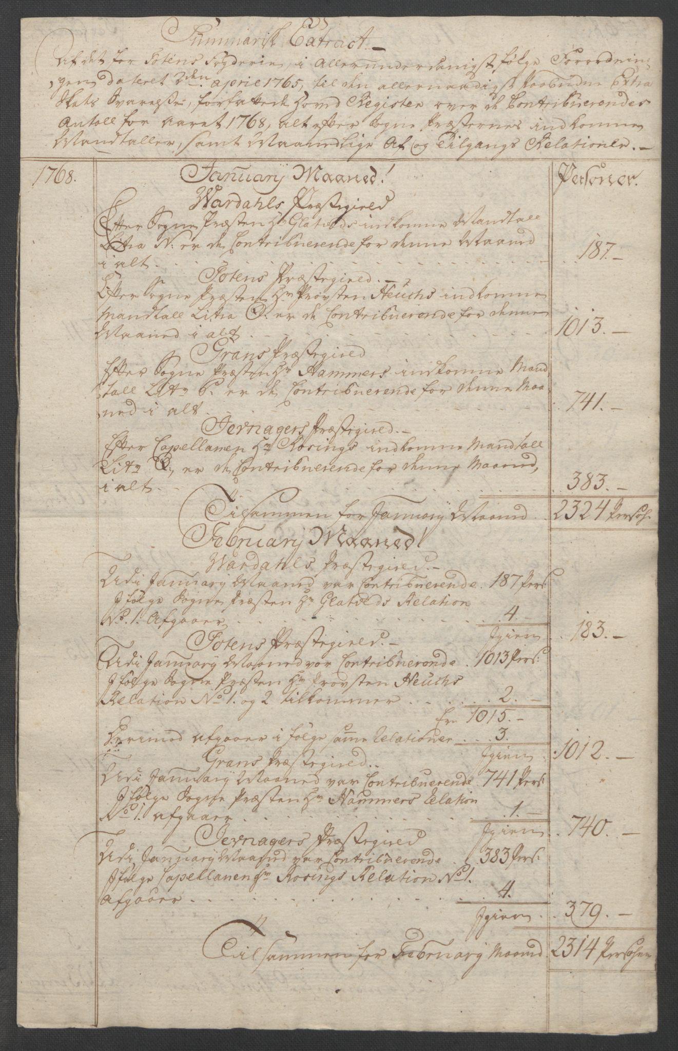 RA, Rentekammeret inntil 1814, Reviderte regnskaper, Fogderegnskap, R19/L1399: Fogderegnskap Toten, Hadeland og Vardal, 1762-1783, s. 164