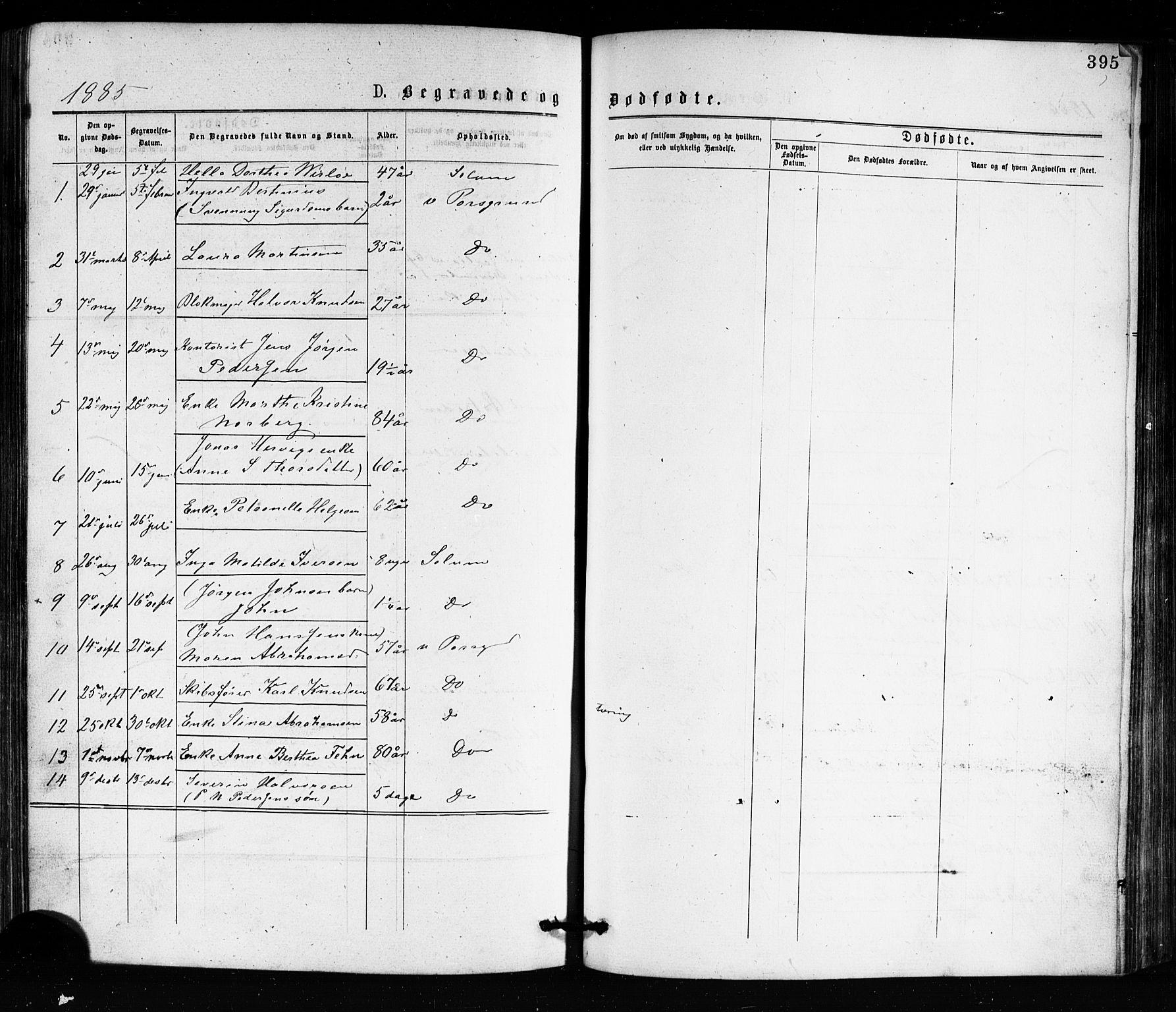 SAKO, Porsgrunn kirkebøker , G/Ga/L0003: Klokkerbok nr. I 3, 1877-1915, s. 395