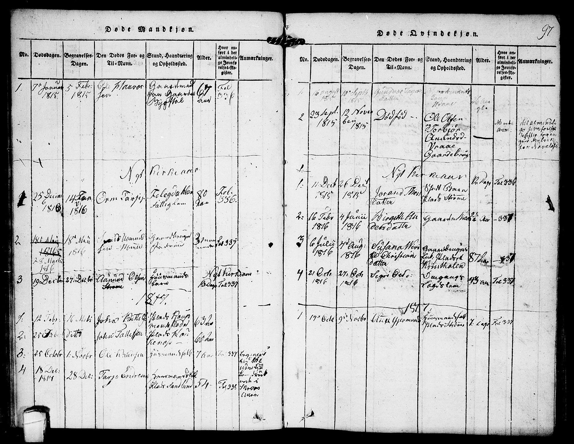 SAKO, Kviteseid kirkebøker, F/Fc/L0001: Ministerialbok nr. III 1, 1815-1836, s. 97