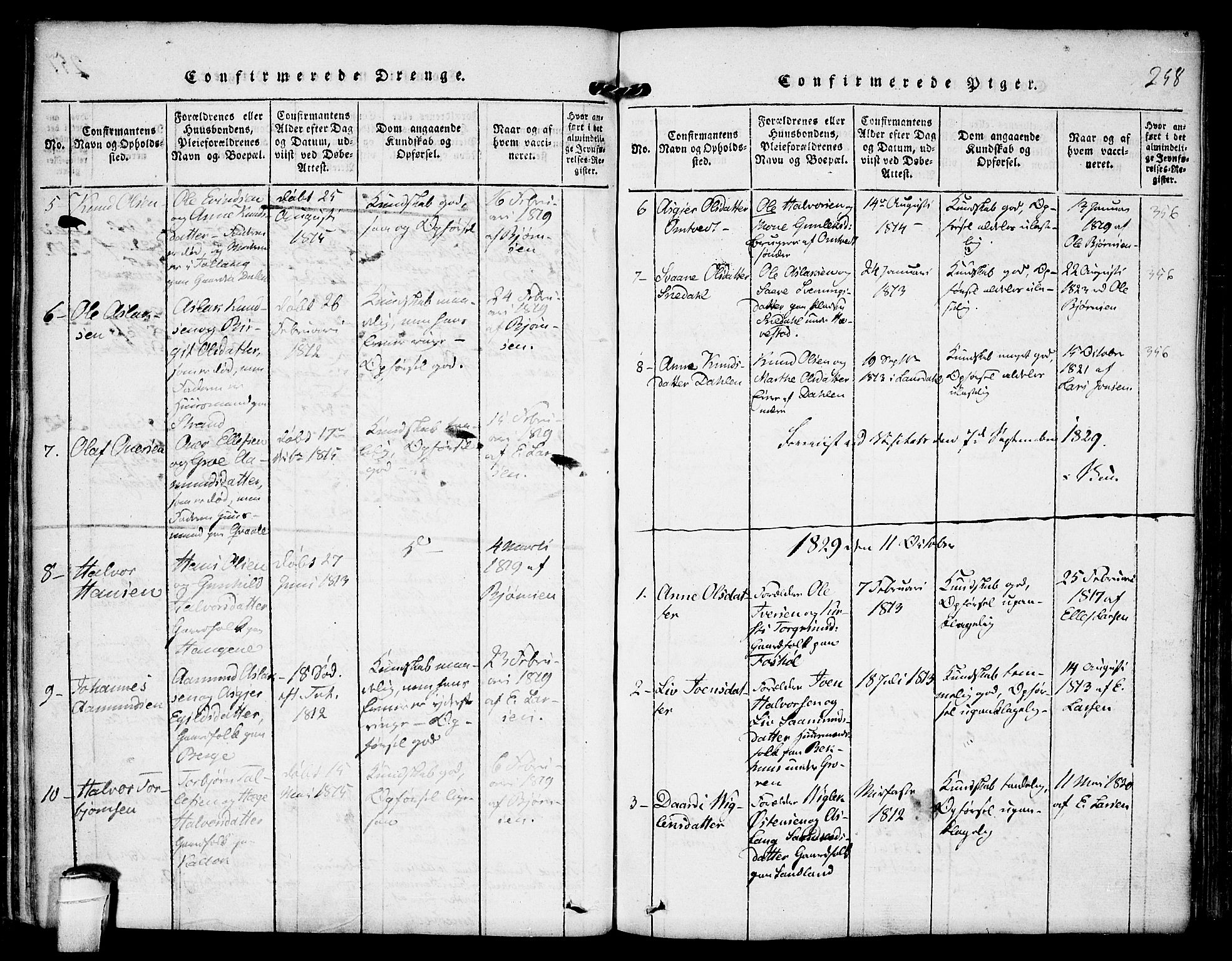 SAKO, Kviteseid kirkebøker, F/Fb/L0001: Ministerialbok nr. II 1, 1815-1836, s. 258