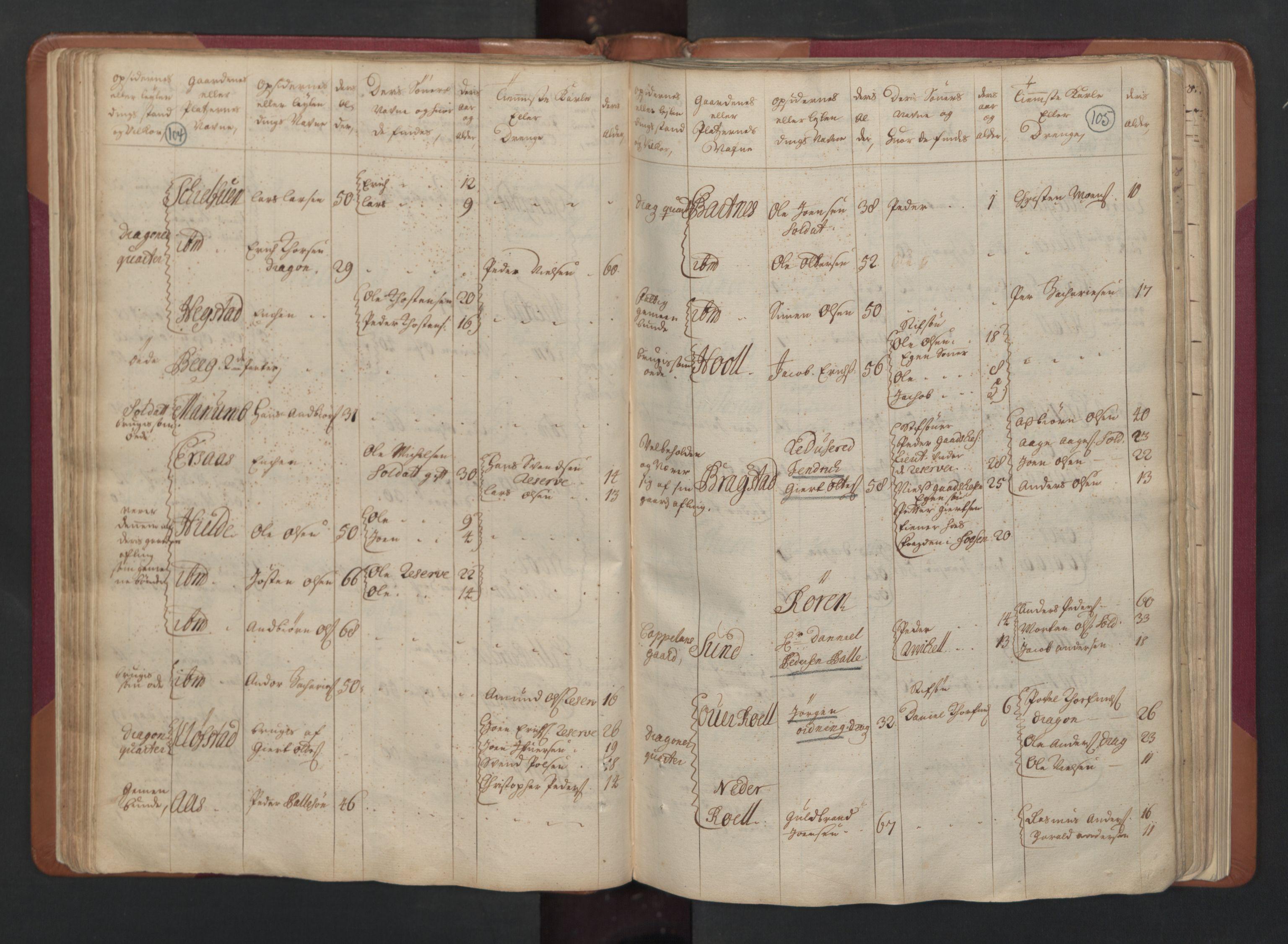 RA, Manntallet 1701, nr. 15: Inderøy fogderi og Namdal fogderi, 1701, s. 104-105