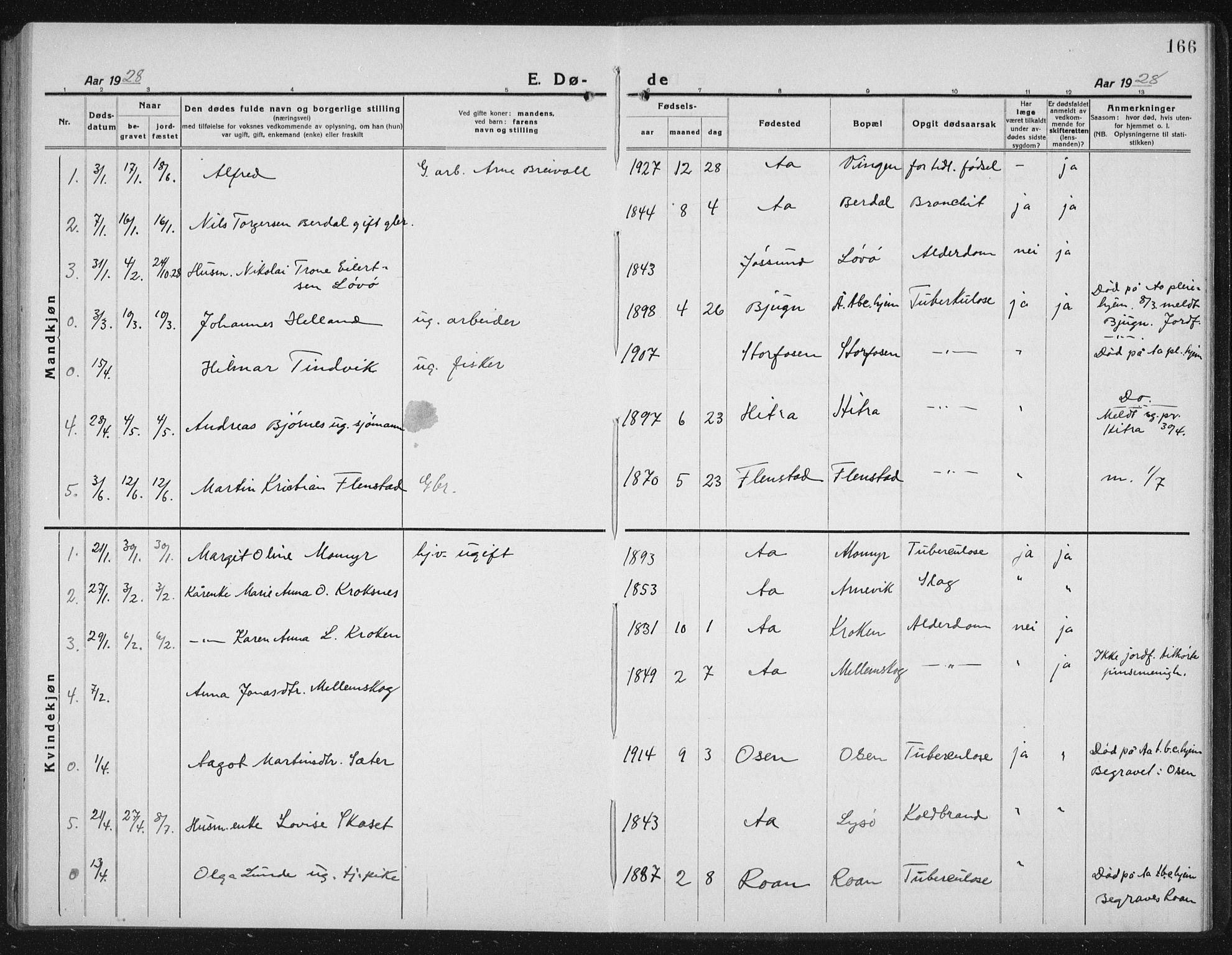 SAT, Ministerialprotokoller, klokkerbøker og fødselsregistre - Sør-Trøndelag, 655/L0689: Klokkerbok nr. 655C05, 1922-1936, s. 166