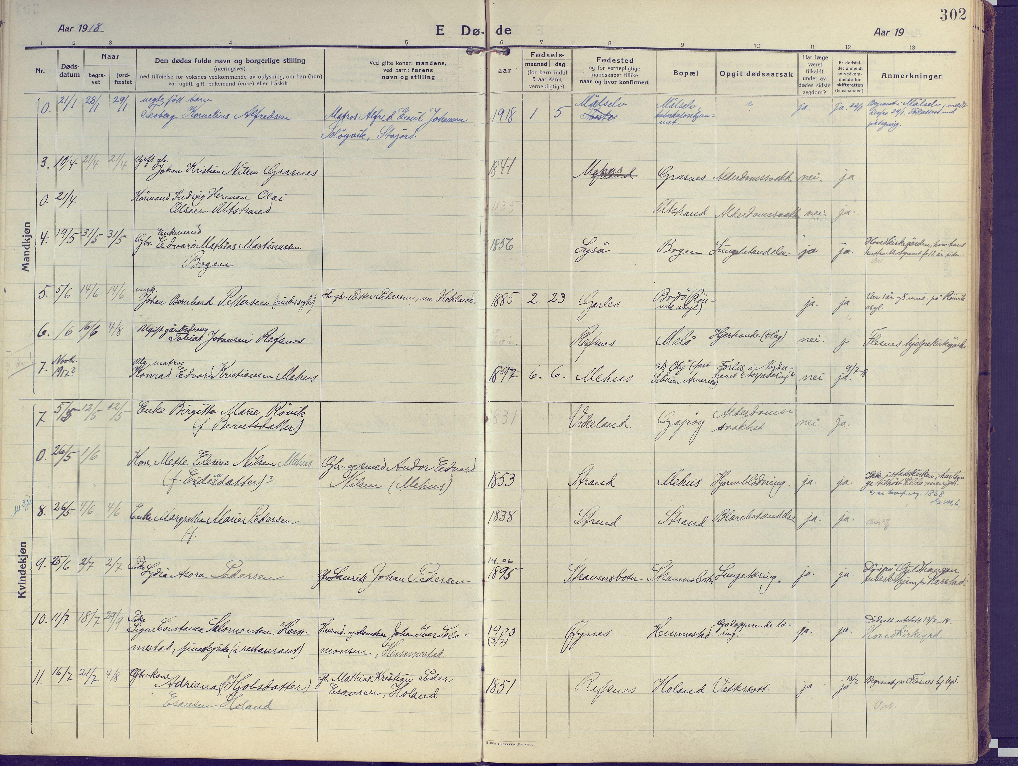 SATØ, Kvæfjord sokneprestkontor, G/Ga/Gaa/L0007kirke: Ministerialbok nr. 7, 1915-1931, s. 302