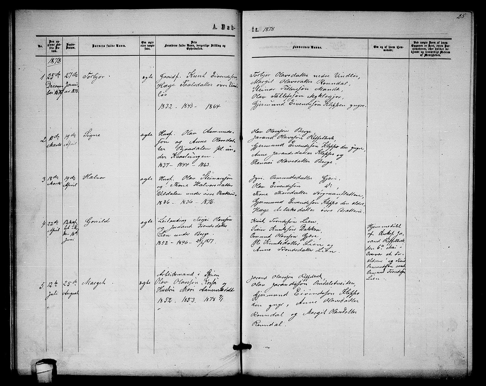 SAKO, Lårdal kirkebøker, G/Gb/L0002: Klokkerbok nr. II 2, 1865-1888, s. 25