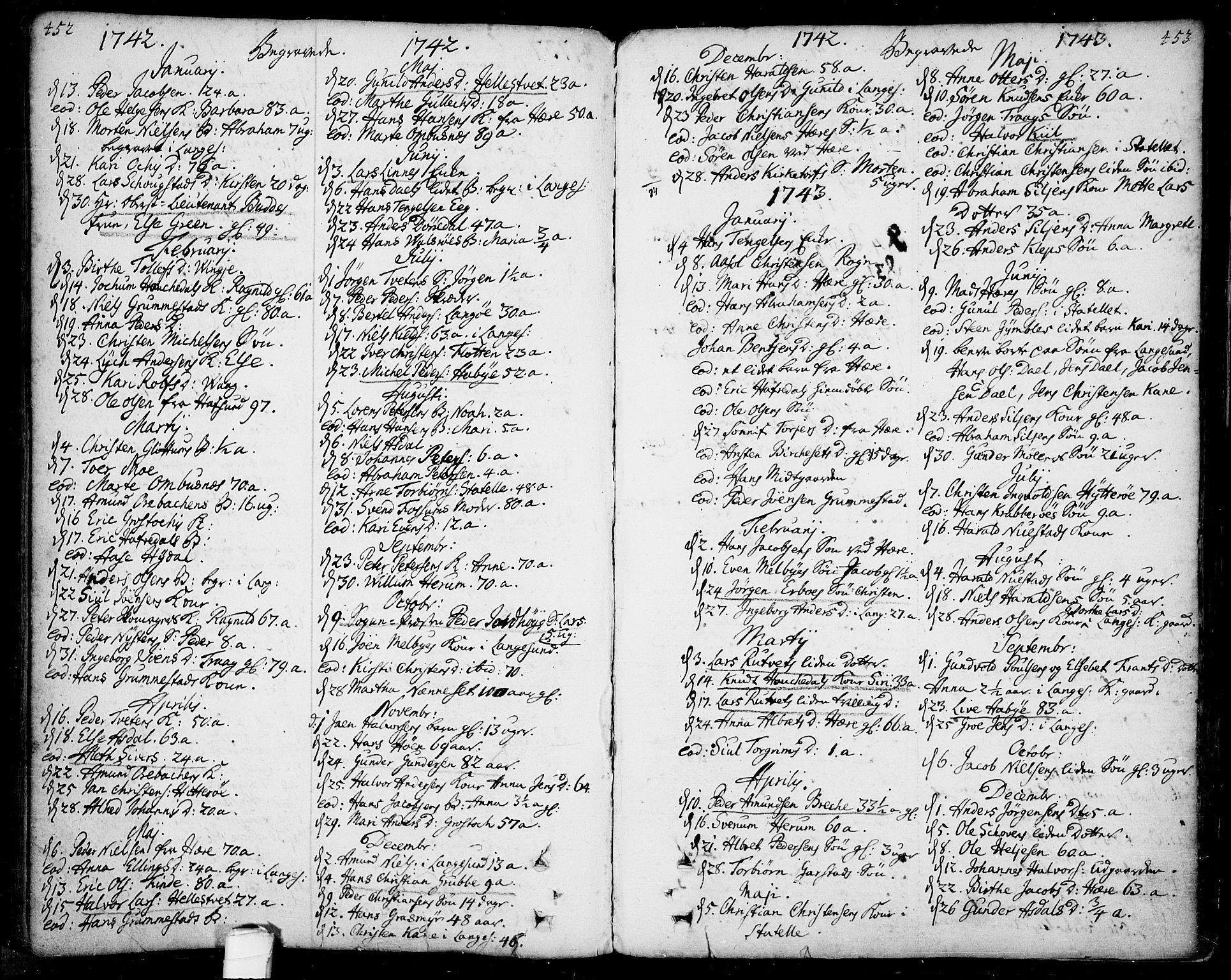 SAKO, Bamble kirkebøker, F/Fa/L0001: Ministerialbok nr. I 1, 1702-1774, s. 452-453