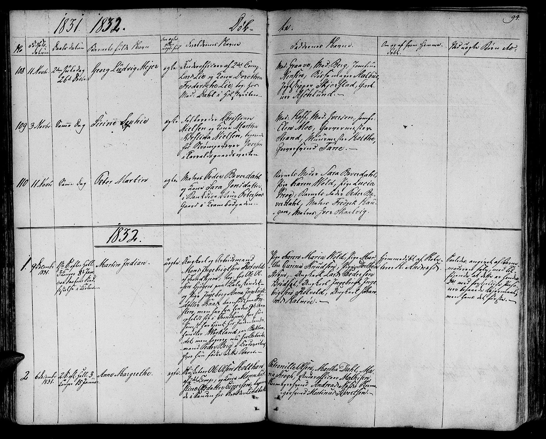 SAT, Ministerialprotokoller, klokkerbøker og fødselsregistre - Sør-Trøndelag, 602/L0108: Ministerialbok nr. 602A06, 1821-1839, s. 94