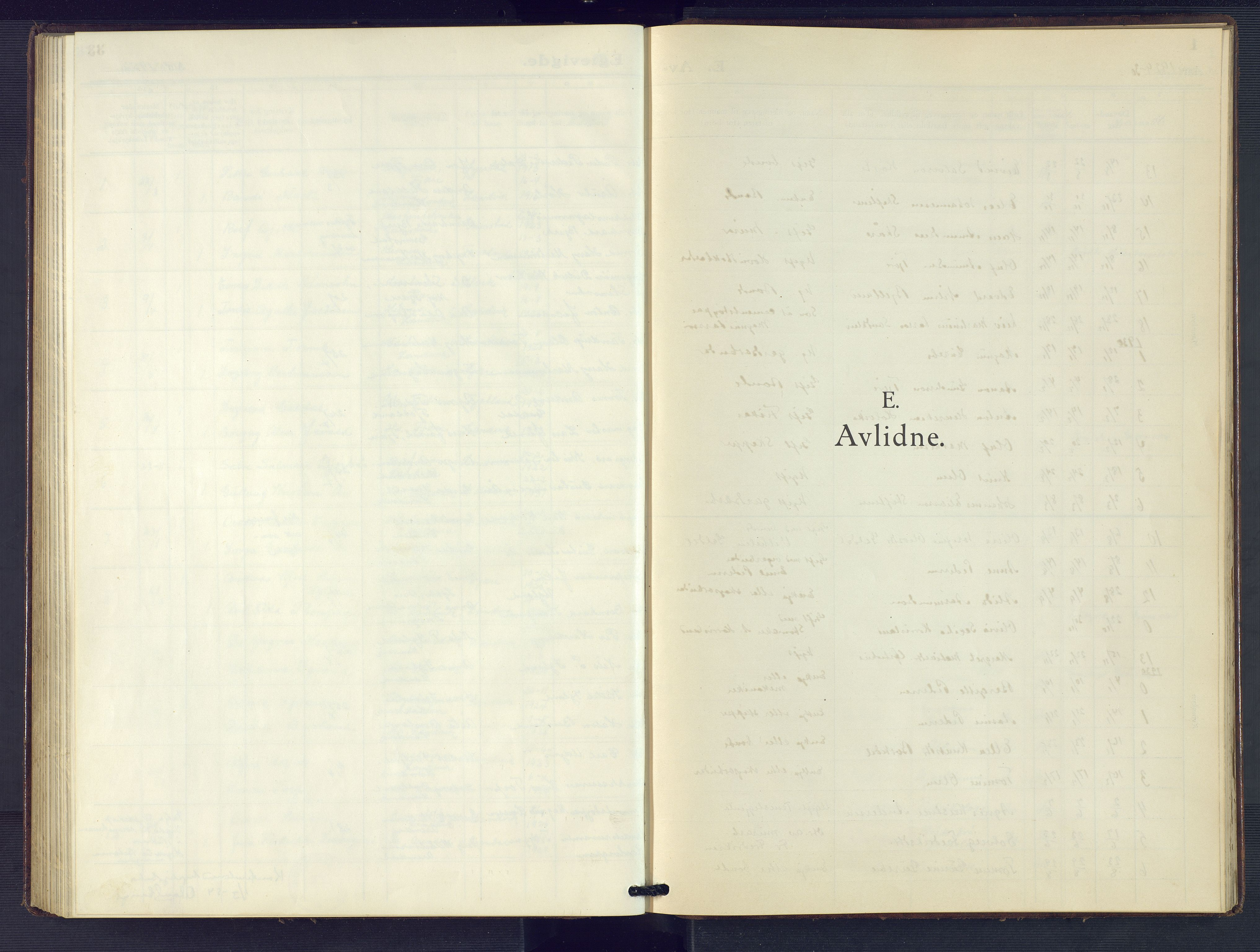 SAK, Hommedal sokneprestkontor, F/Fb/Fbb/L0009: Klokkerbok nr. B 9, 1929-1953