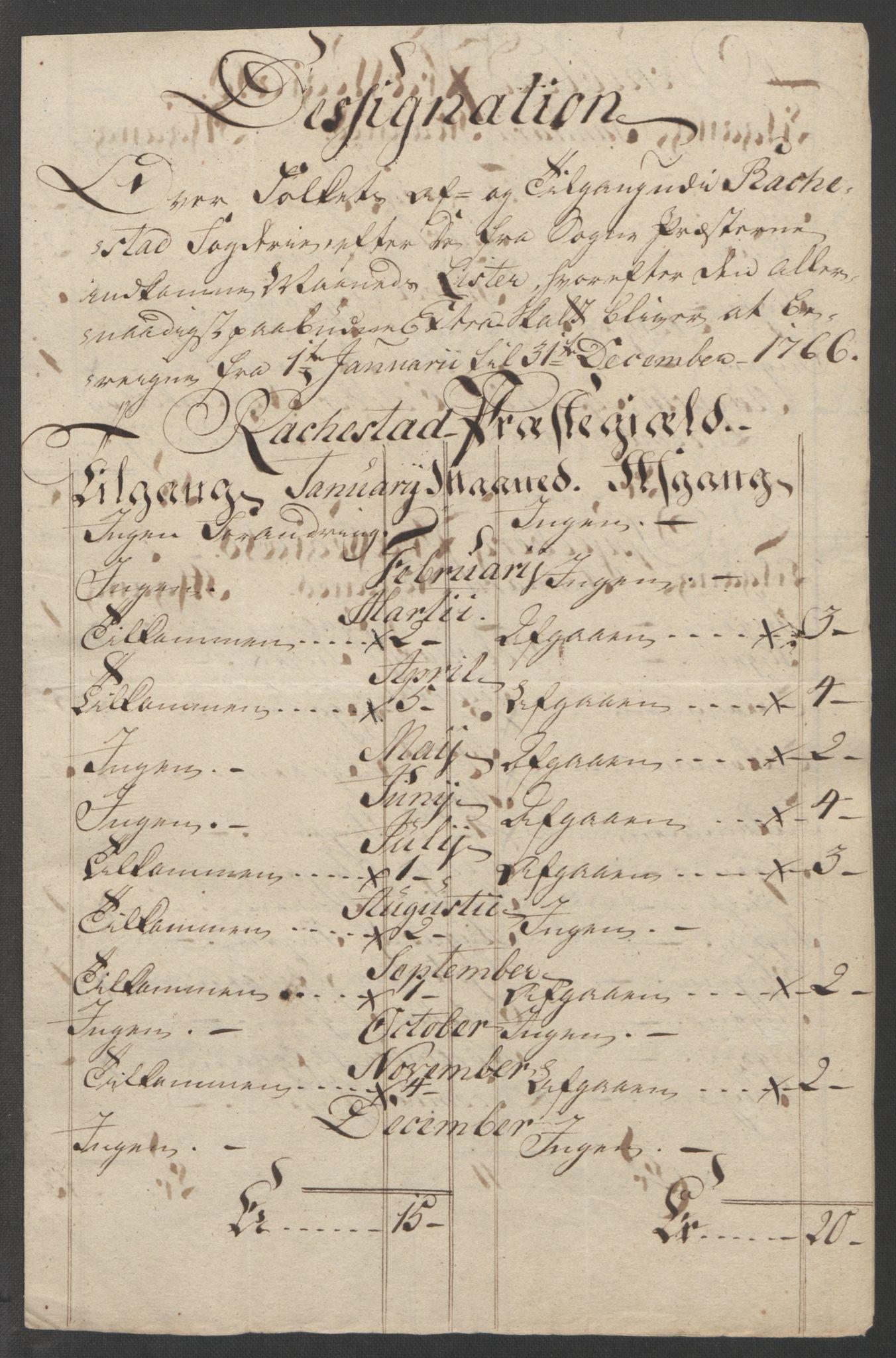 RA, Rentekammeret inntil 1814, Reviderte regnskaper, Fogderegnskap, R07/L0413: Ekstraskatten Rakkestad, Heggen og Frøland, 1762-1772, s. 317