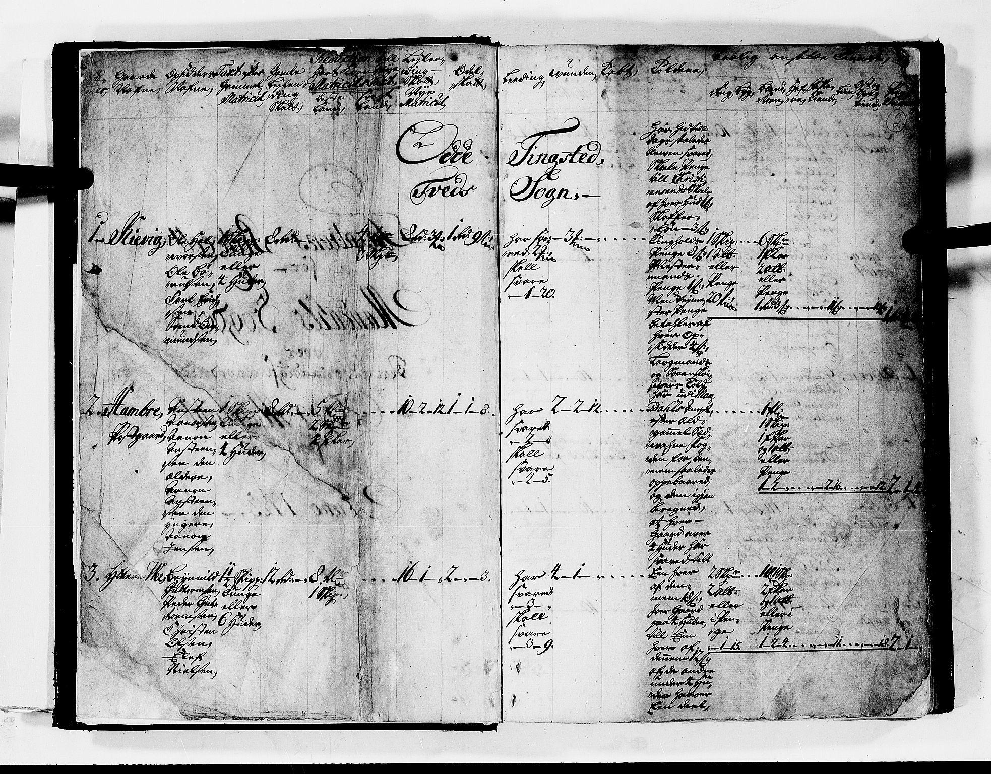 RA, Rentekammeret inntil 1814, Realistisk ordnet avdeling, N/Nb/Nbf/L0128: Mandal matrikkelprotokoll, 1723, s. 1b-2a