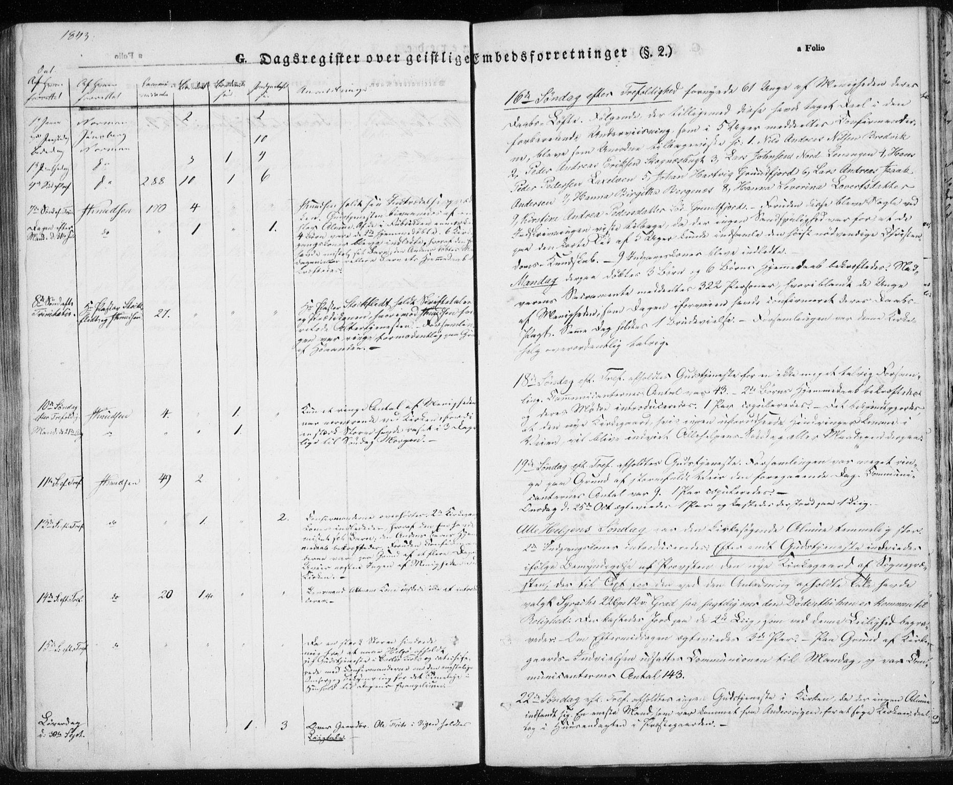 SATØ, Karlsøy sokneprestembete, Ministerialbok nr. 3, 1843-1860