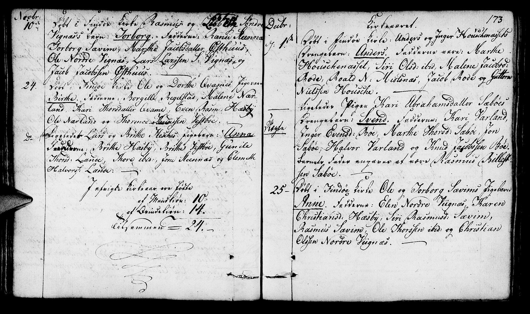 SAST, Finnøy sokneprestkontor, H/Ha/Haa/L0005: Ministerialbok nr. A 5, 1773-1816, s. 173