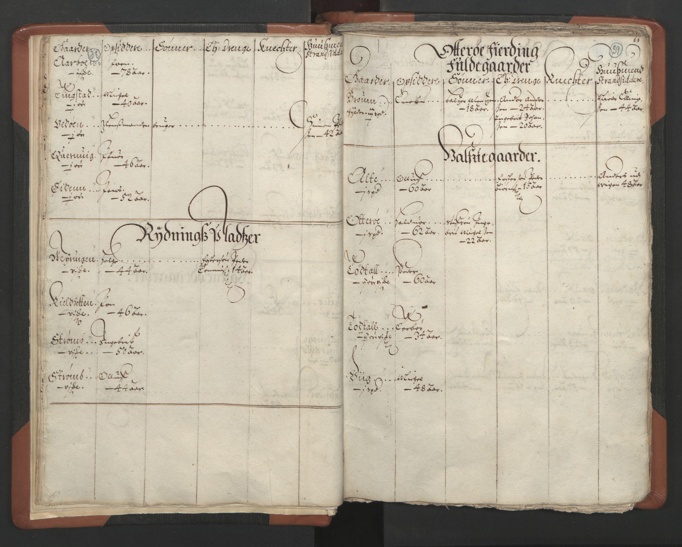 RA, Sogneprestenes manntall 1664-1666, nr. 34: Namdal prosti, 1664-1666, s. 38-39