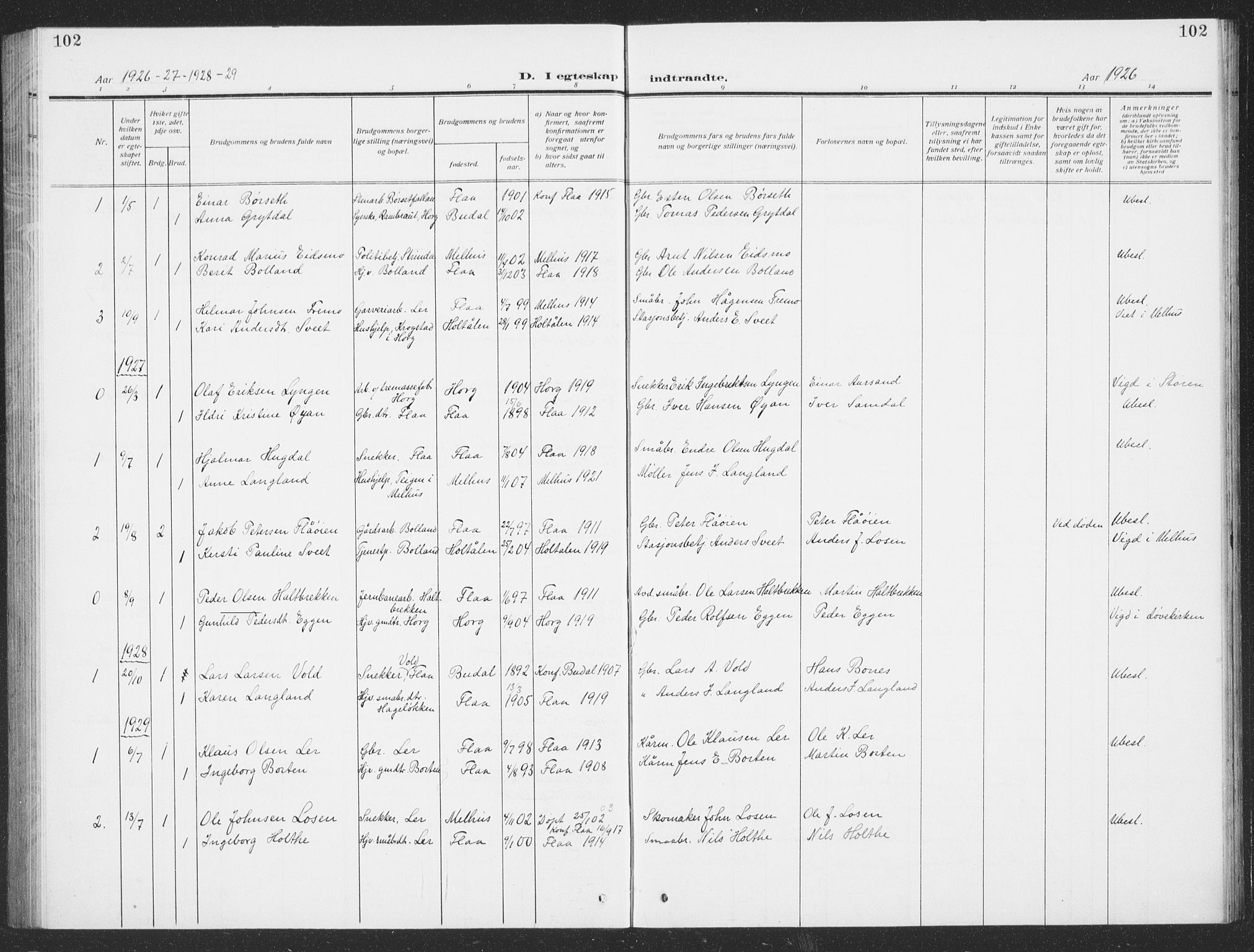 SAT, Ministerialprotokoller, klokkerbøker og fødselsregistre - Sør-Trøndelag, 693/L1124: Klokkerbok nr. 693C05, 1911-1941, s. 102