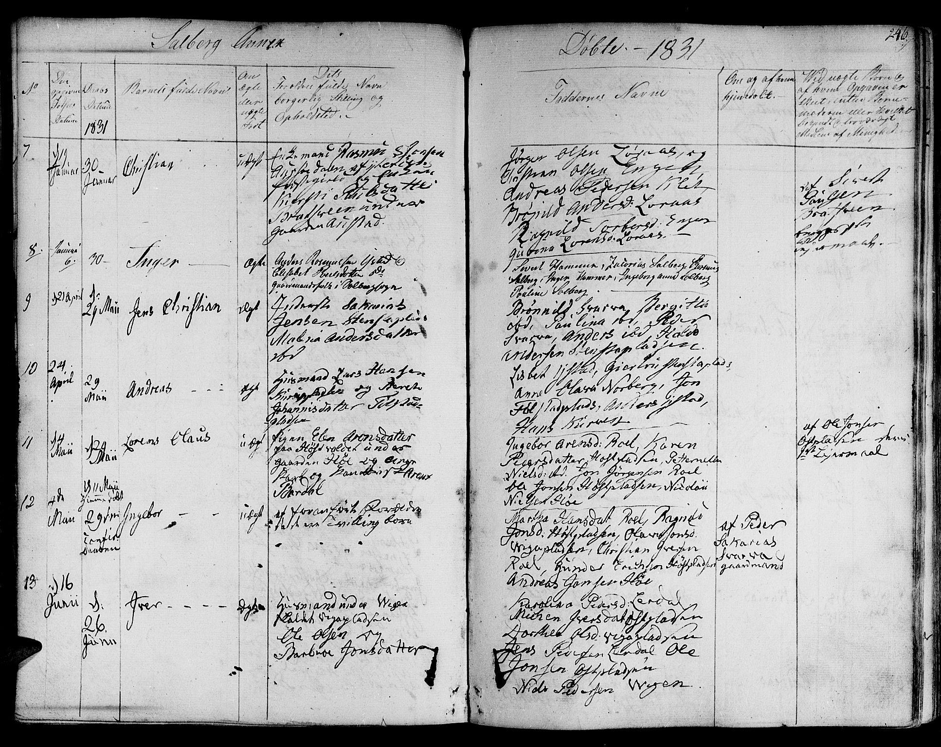 SAT, Ministerialprotokoller, klokkerbøker og fødselsregistre - Nord-Trøndelag, 730/L0277: Ministerialbok nr. 730A06 /2, 1831-1839, s. 246