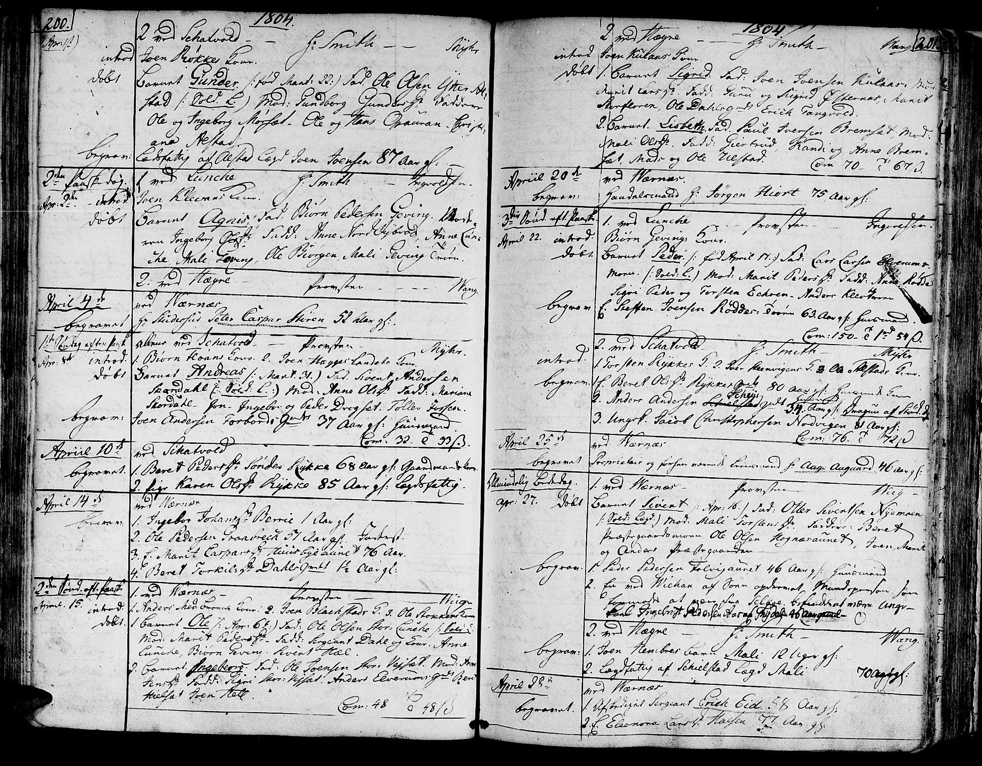 SAT, Ministerialprotokoller, klokkerbøker og fødselsregistre - Nord-Trøndelag, 709/L0060: Ministerialbok nr. 709A07, 1797-1815, s. 200-201
