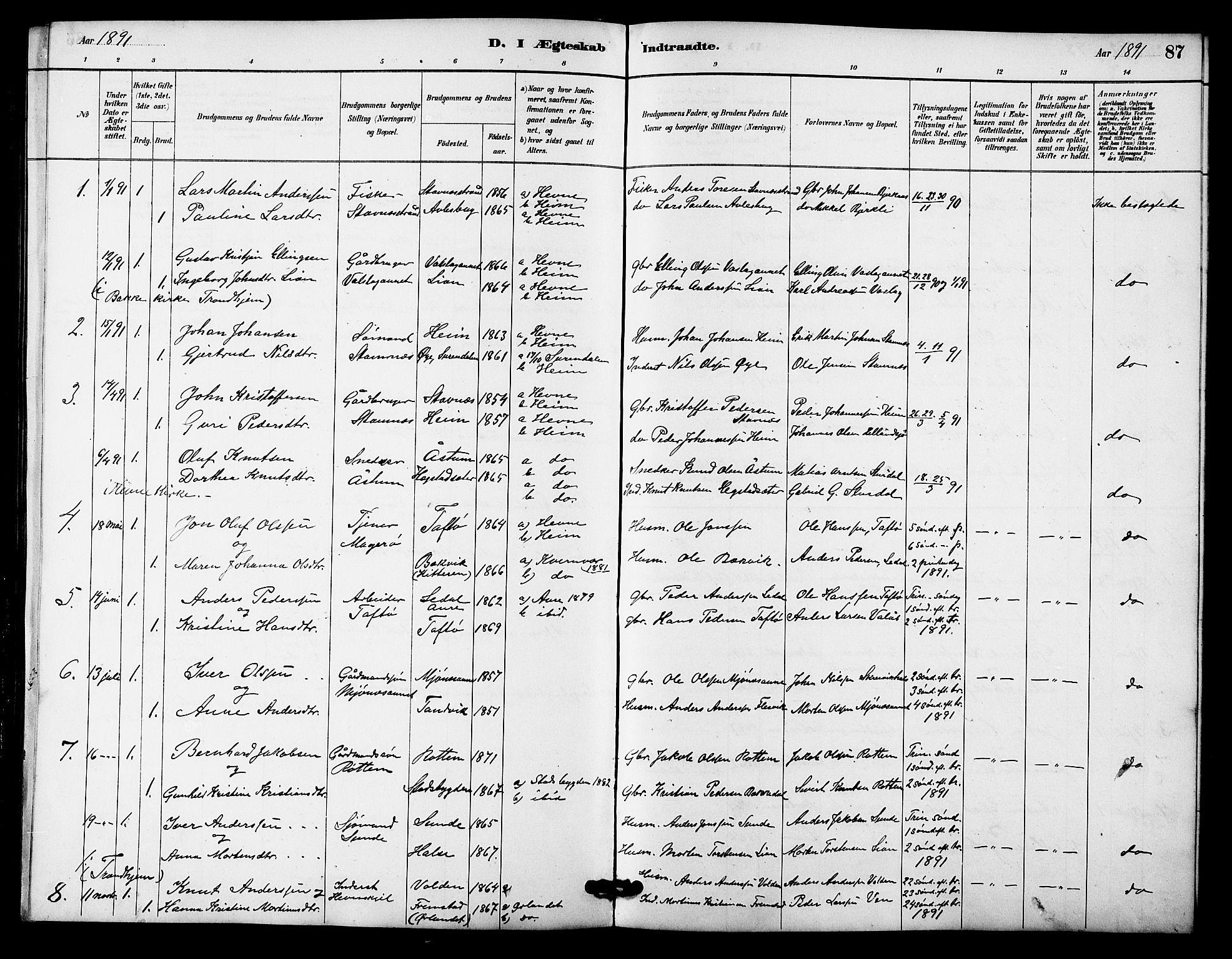 SAT, Ministerialprotokoller, klokkerbøker og fødselsregistre - Sør-Trøndelag, 633/L0519: Klokkerbok nr. 633C01, 1884-1905, s. 87