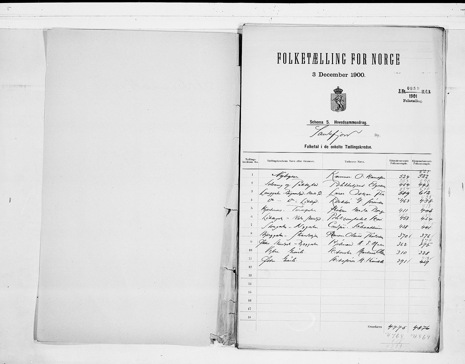 RA, Folketelling 1900 for 0706 Sandefjord kjøpstad, 1900, s. 2