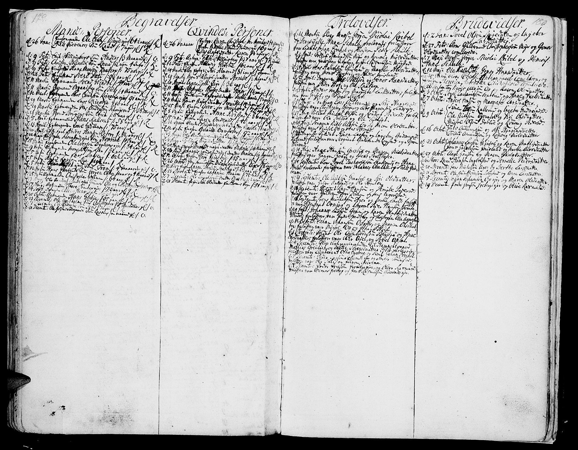 SAH, Vang prestekontor, Hedmark, H/Ha/Haa/L0002A: Ministerialbok nr. 2A, 1713-1733, s. 179-180
