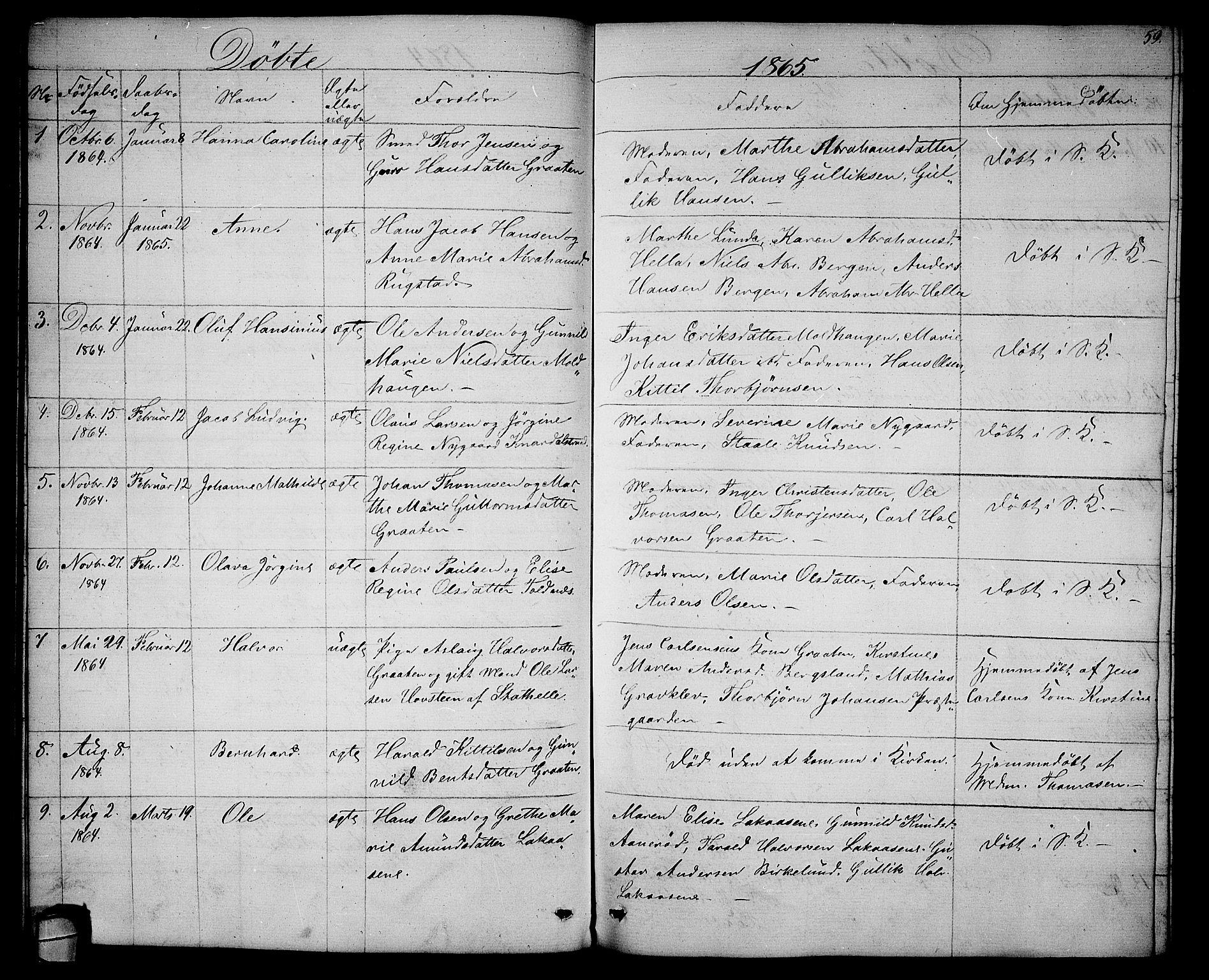 SAKO, Solum kirkebøker, G/Ga/L0004: Klokkerbok nr. I 4, 1859-1876, s. 59