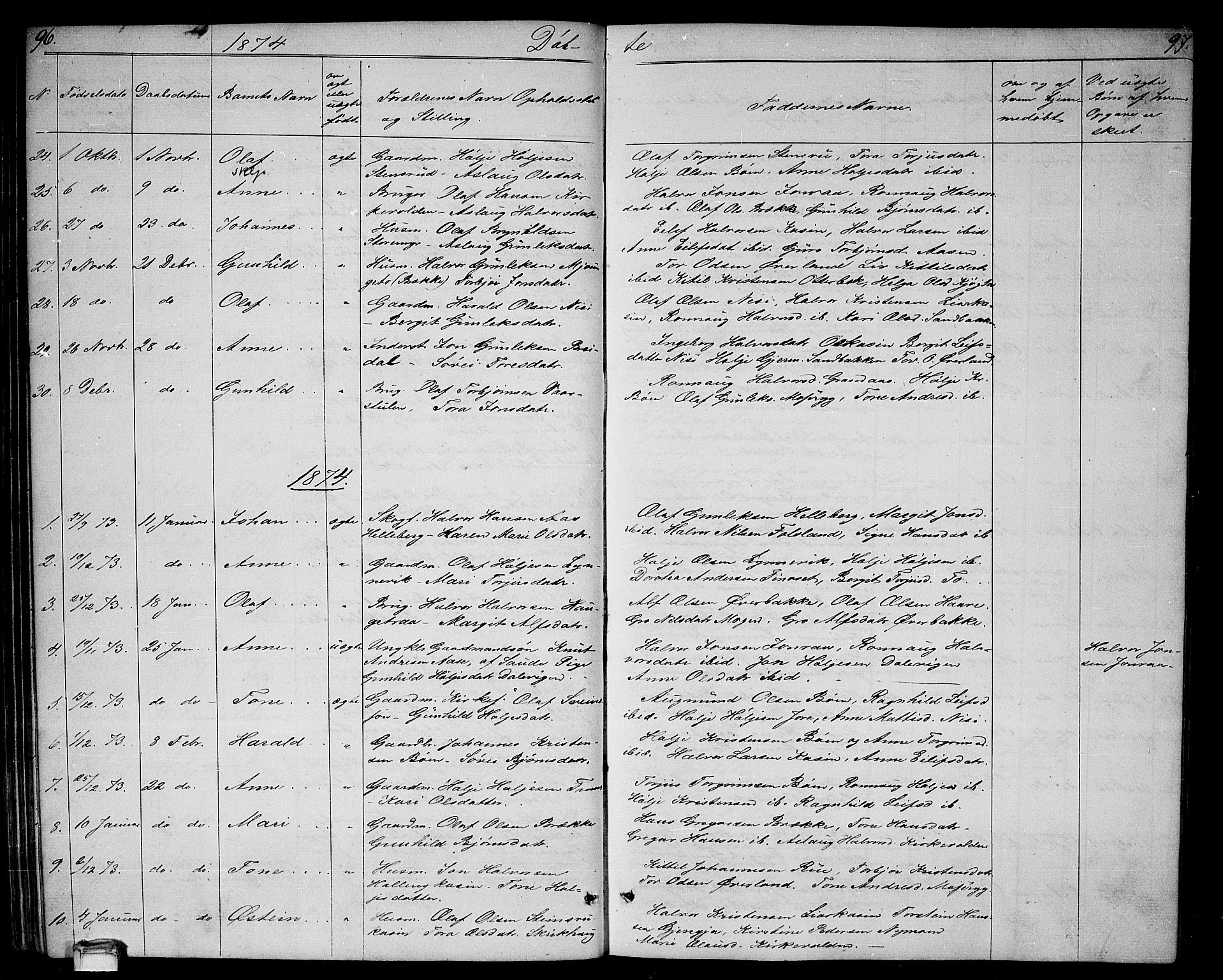 SAKO, Gransherad kirkebøker, G/Ga/L0002: Klokkerbok nr. I 2, 1854-1886, s. 96-97