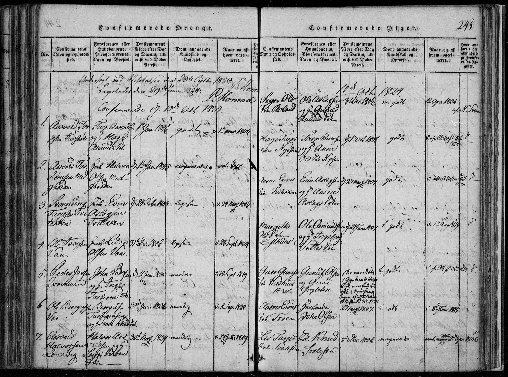 SAKO, Rauland kirkebøker, F/Fa/L0001: Ministerialbok nr. 1, 1814-1859, s. 245