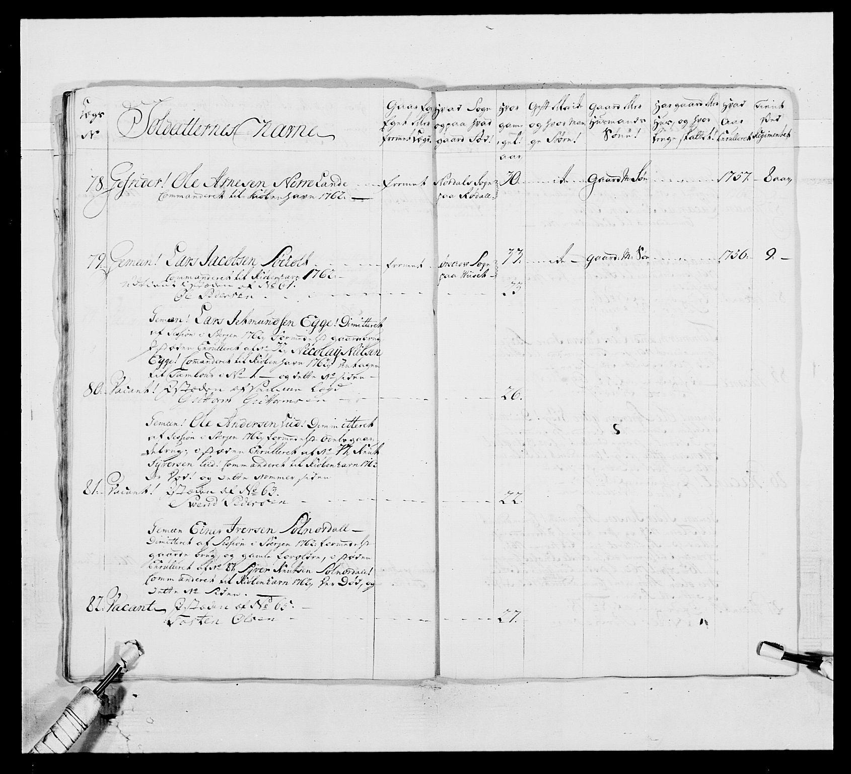 RA, Kommanderende general (KG I) med Det norske krigsdirektorium, E/Ea/L0518: 1. Bergenhusiske regiment, 1760-1765, s. 551