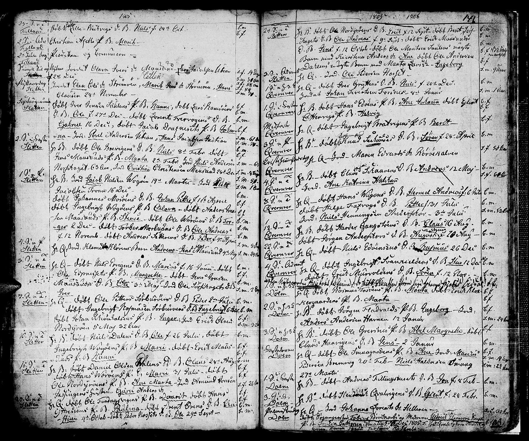 SAT, Ministerialprotokoller, klokkerbøker og fødselsregistre - Sør-Trøndelag, 634/L0526: Ministerialbok nr. 634A02, 1775-1818, s. 146