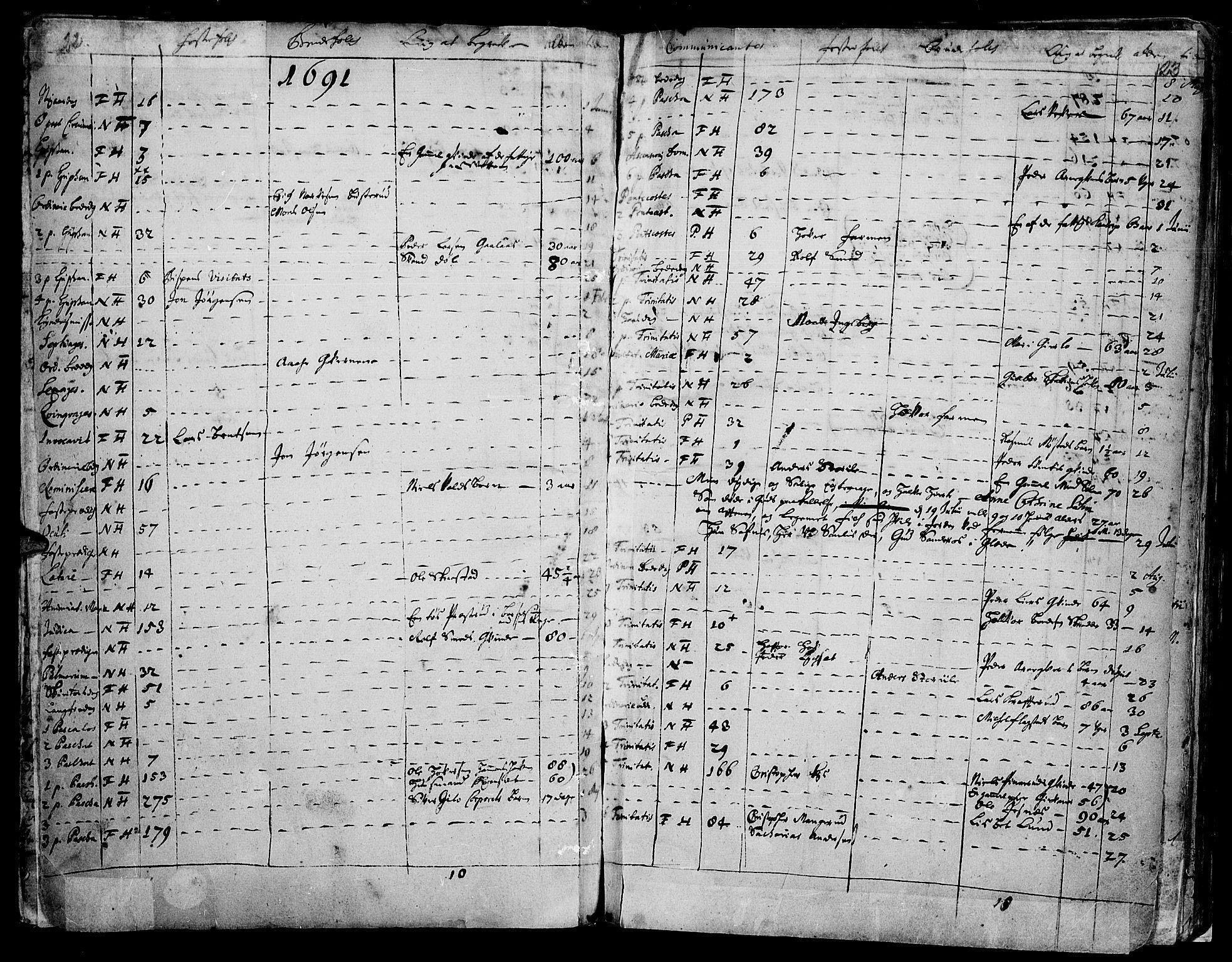 SAH, Vang prestekontor, Hedmark, H/Ha/Haa/L0001: Ministerialbok nr. 1, 1683-1713, s. 22-23