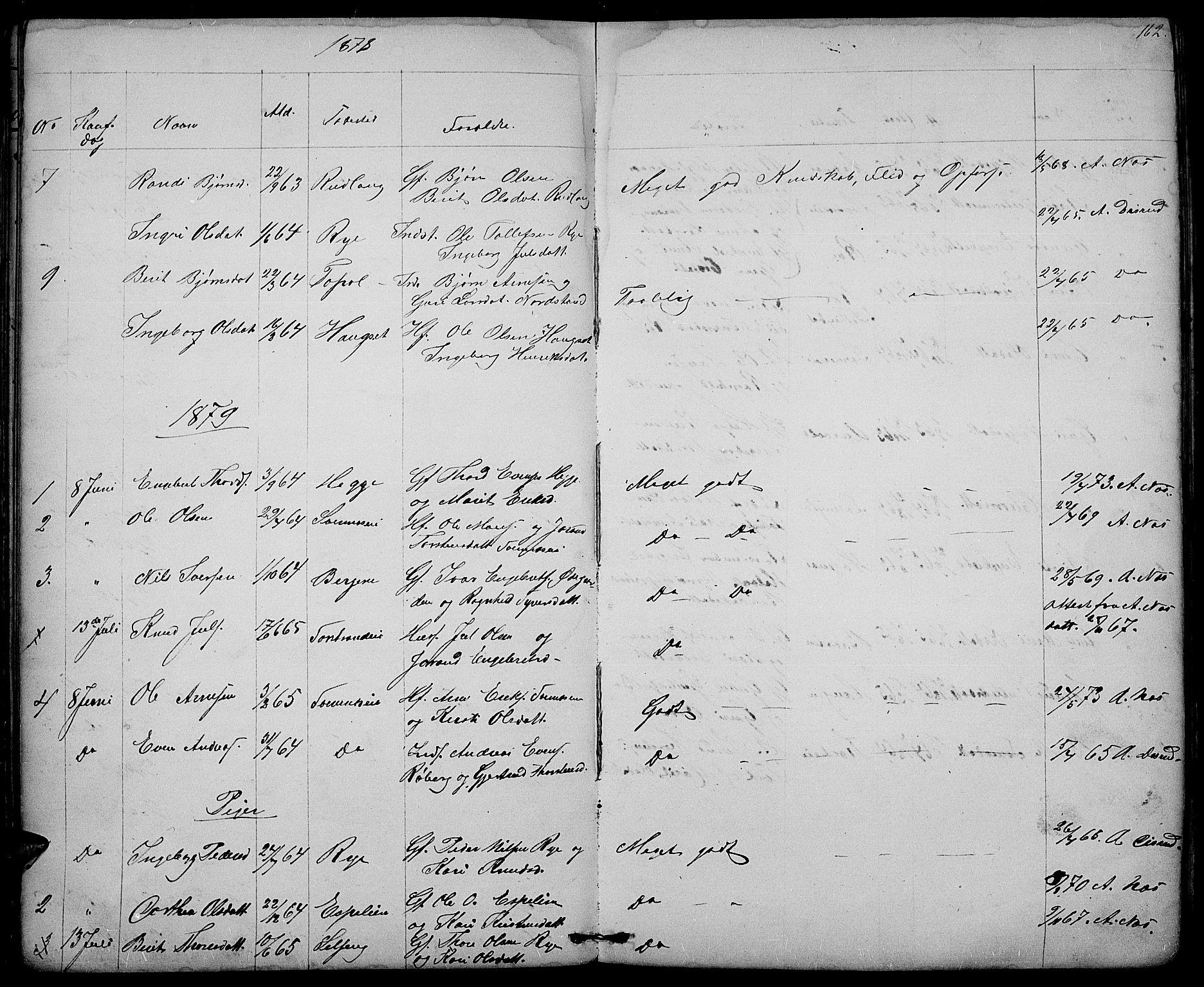 SAH, Nord-Aurdal prestekontor, Klokkerbok nr. 3, 1842-1882, s. 162