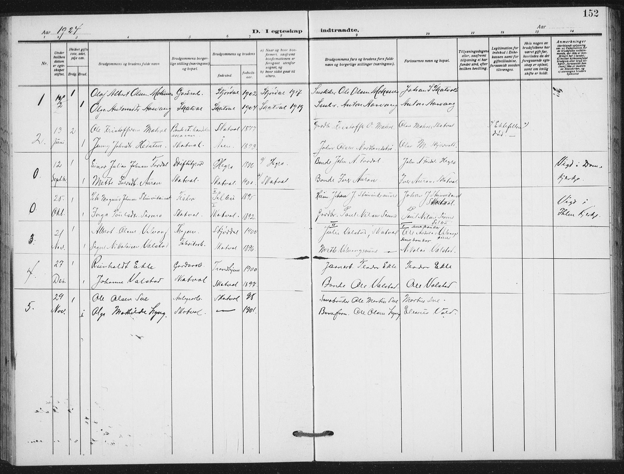 SAT, Ministerialprotokoller, klokkerbøker og fødselsregistre - Nord-Trøndelag, 712/L0102: Ministerialbok nr. 712A03, 1916-1929, s. 152