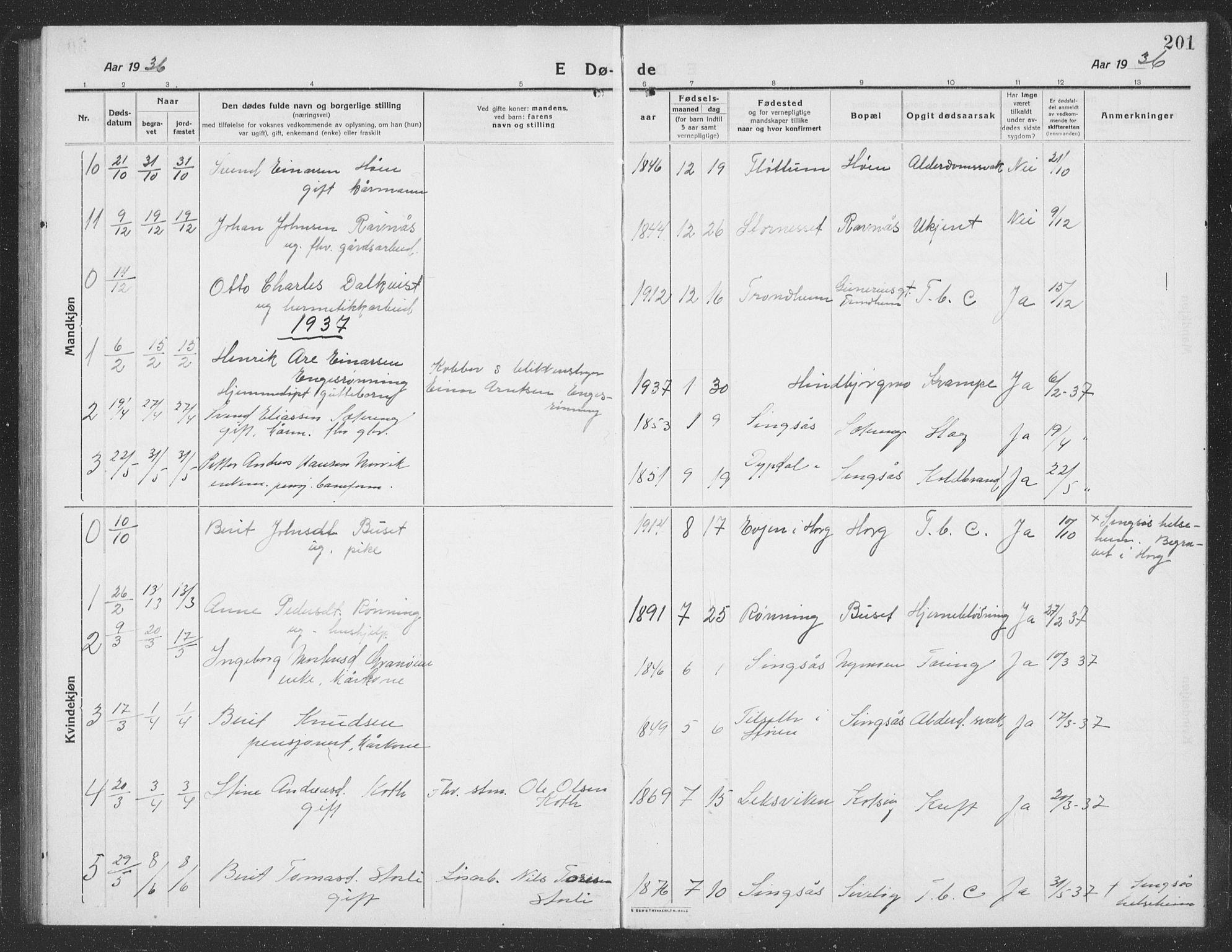 SAT, Ministerialprotokoller, klokkerbøker og fødselsregistre - Sør-Trøndelag, 688/L1030: Klokkerbok nr. 688C05, 1916-1939, s. 201