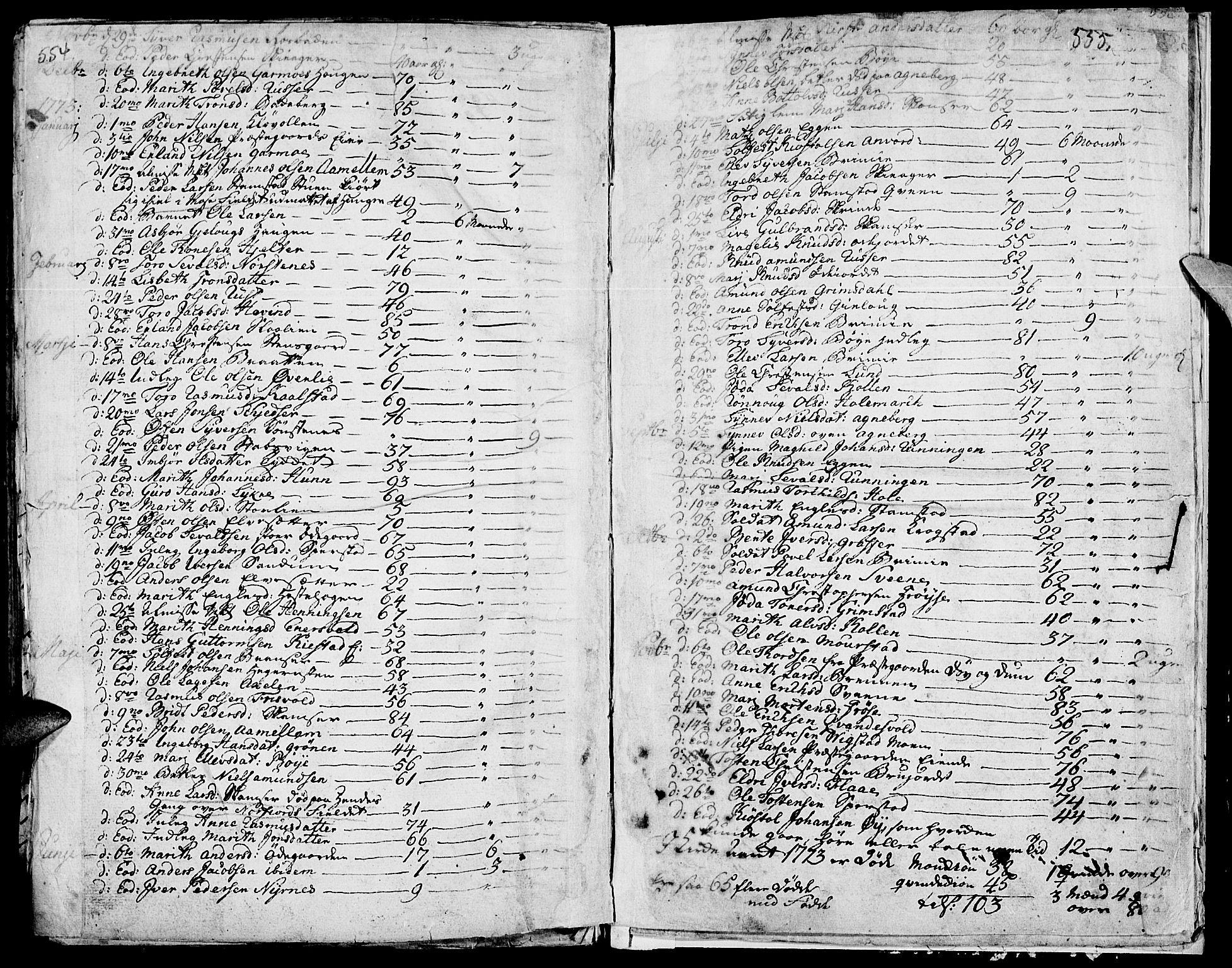 SAH, Lom prestekontor, K/L0002: Ministerialbok nr. 2, 1749-1801, s. 554-555
