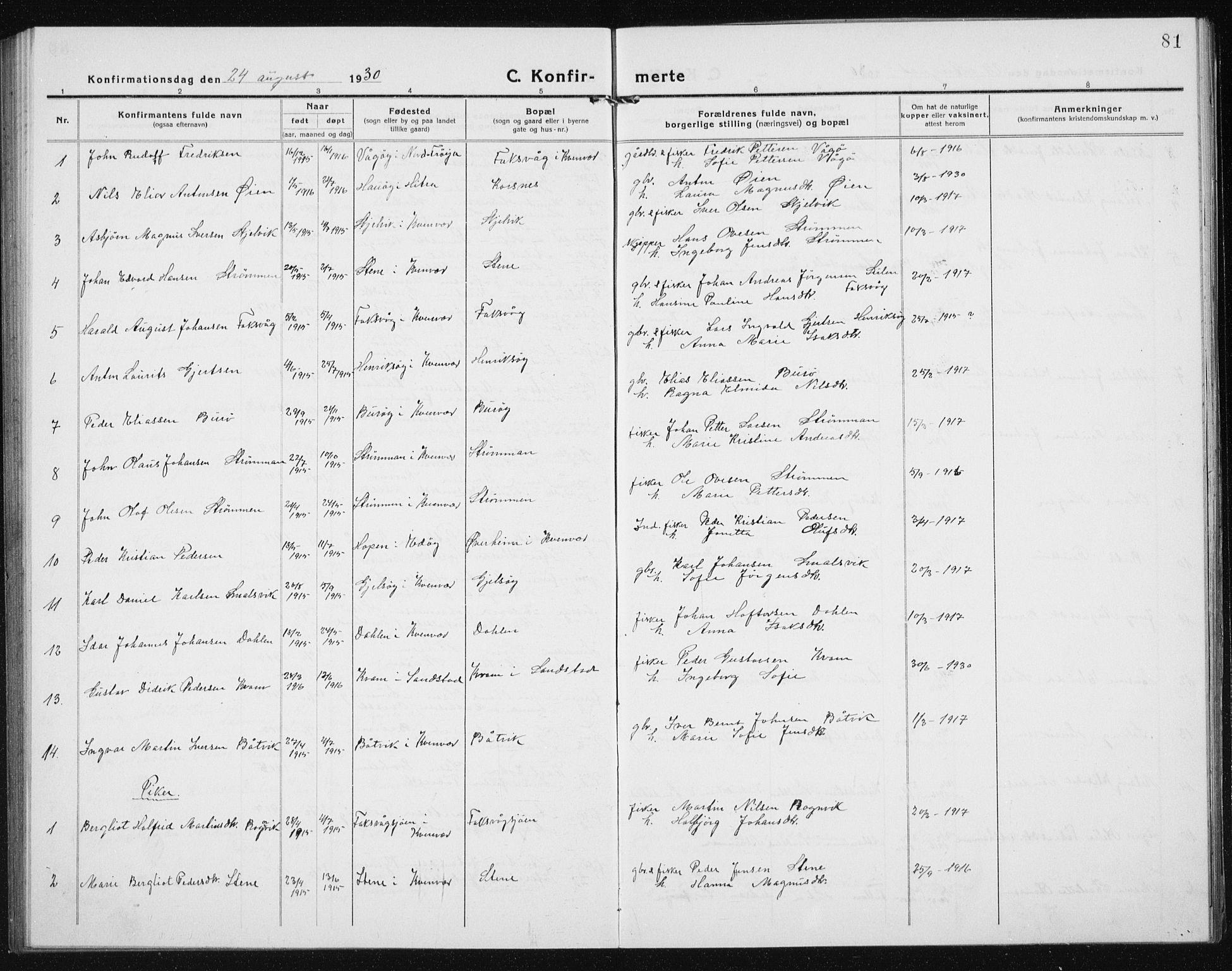 SAT, Ministerialprotokoller, klokkerbøker og fødselsregistre - Sør-Trøndelag, 635/L0554: Klokkerbok nr. 635C02, 1919-1942, s. 81