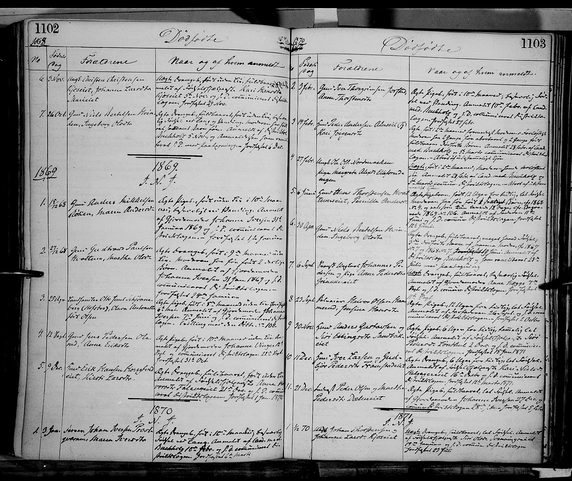 SAH, Gran prestekontor, Ministerialbok nr. 12, 1856-1874, s. 1102-1103