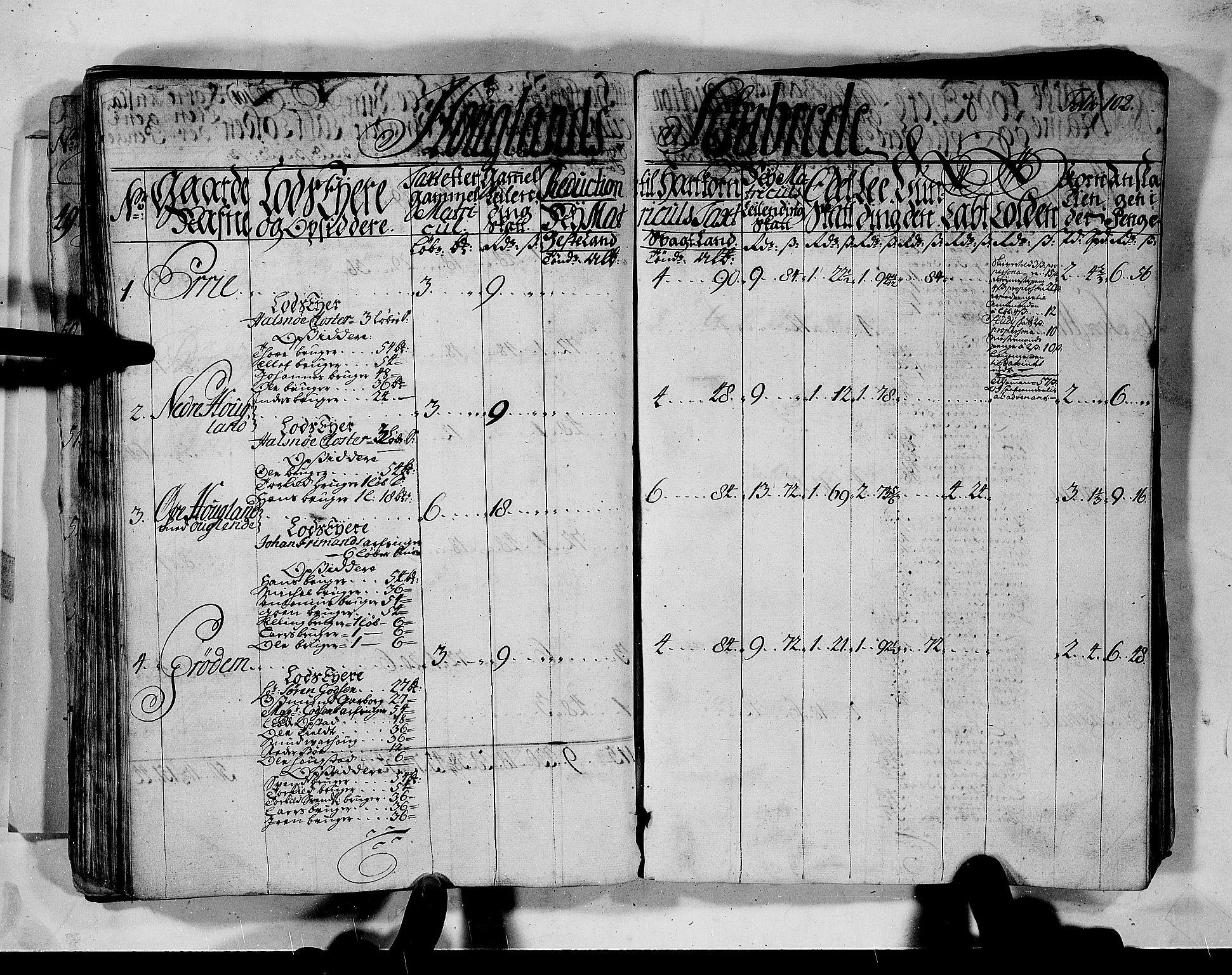 RA, Rentekammeret inntil 1814, Realistisk ordnet avdeling, N/Nb/Nbf/L0132: Jæren og Dalane matrikkelprotokoll, 1723, s. 101b-102a