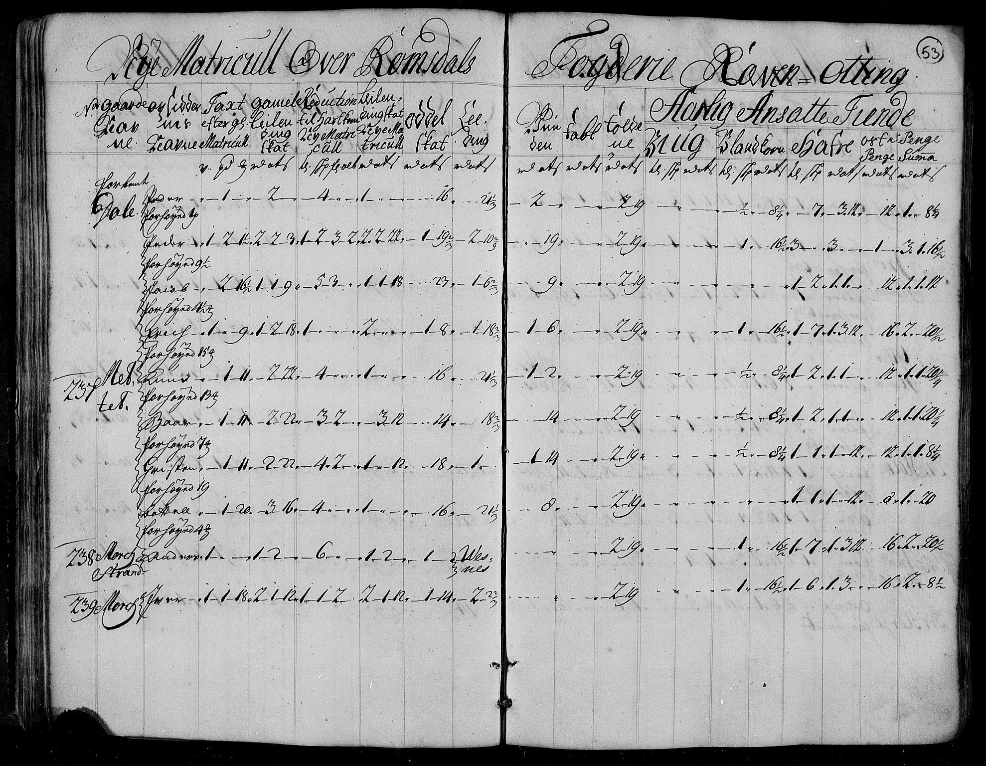 RA, Rentekammeret inntil 1814, Realistisk ordnet avdeling, N/Nb/Nbf/L0153: Romsdal matrikkelprotokoll, 1724, s. 54