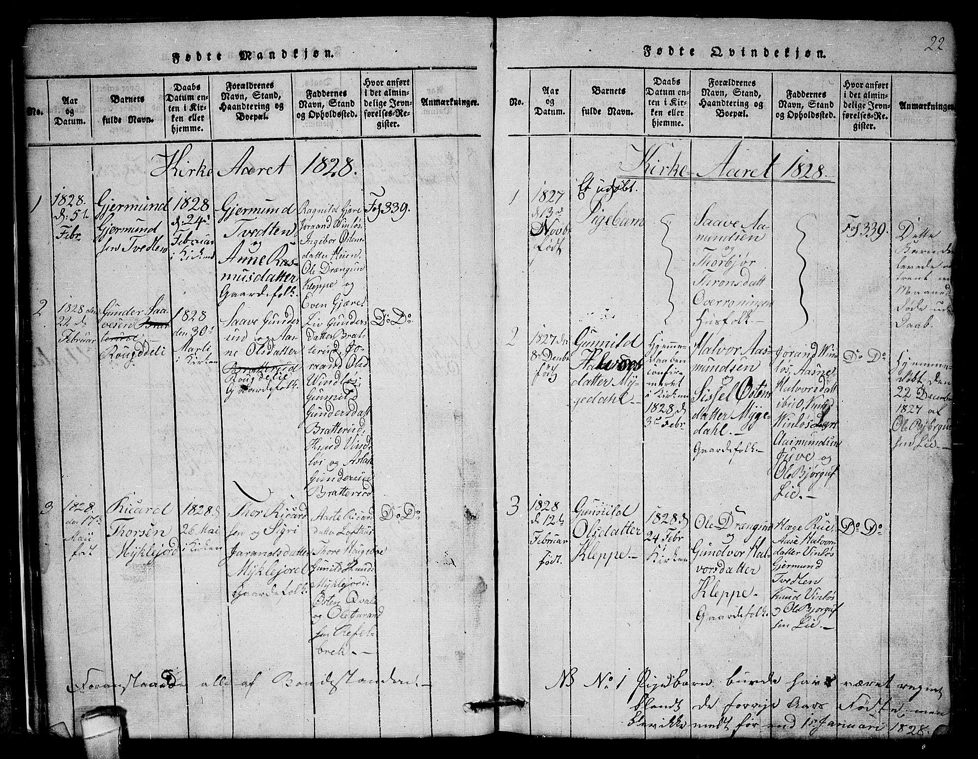SAKO, Lårdal kirkebøker, G/Gb/L0001: Klokkerbok nr. II 1, 1815-1865, s. 22