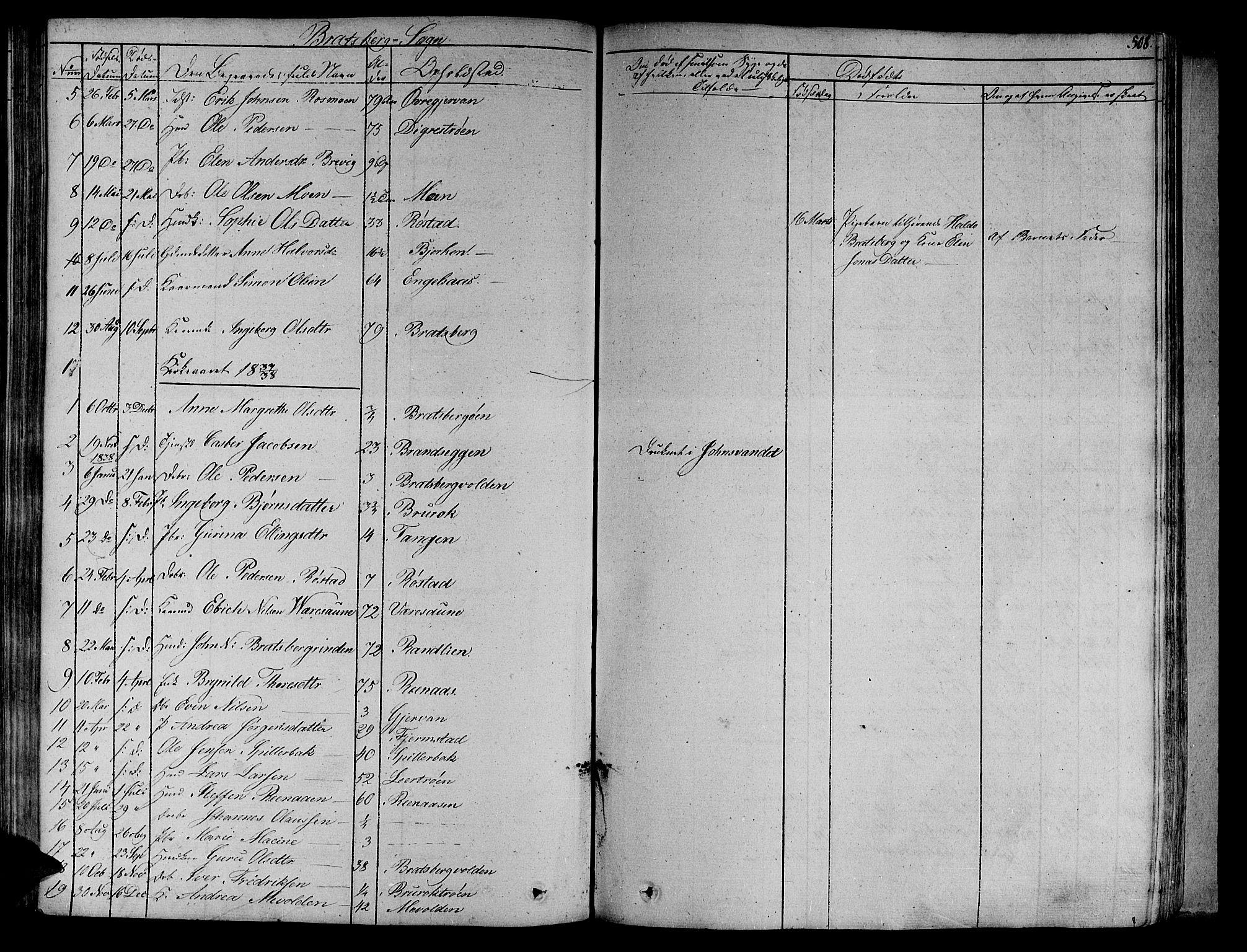 SAT, Ministerialprotokoller, klokkerbøker og fødselsregistre - Sør-Trøndelag, 606/L0289: Ministerialbok nr. 606A04 /4, 1826-1840, s. 508