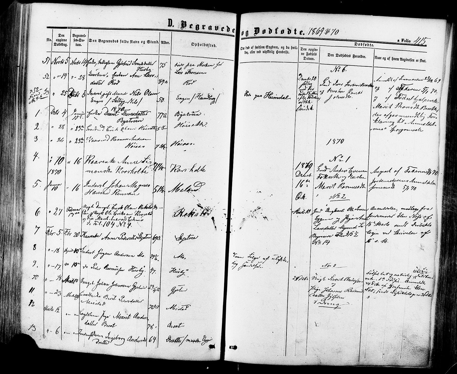 SAT, Ministerialprotokoller, klokkerbøker og fødselsregistre - Sør-Trøndelag, 665/L0772: Ministerialbok nr. 665A07, 1856-1878, s. 415
