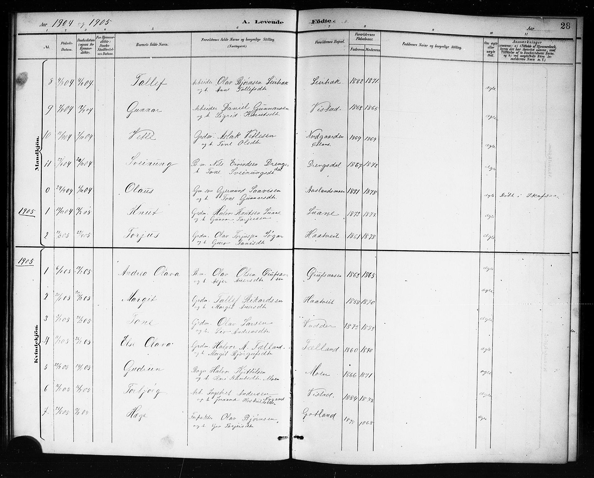 SAKO, Mo kirkebøker, G/Ga/L0002: Klokkerbok nr. I 2, 1892-1914, s. 28