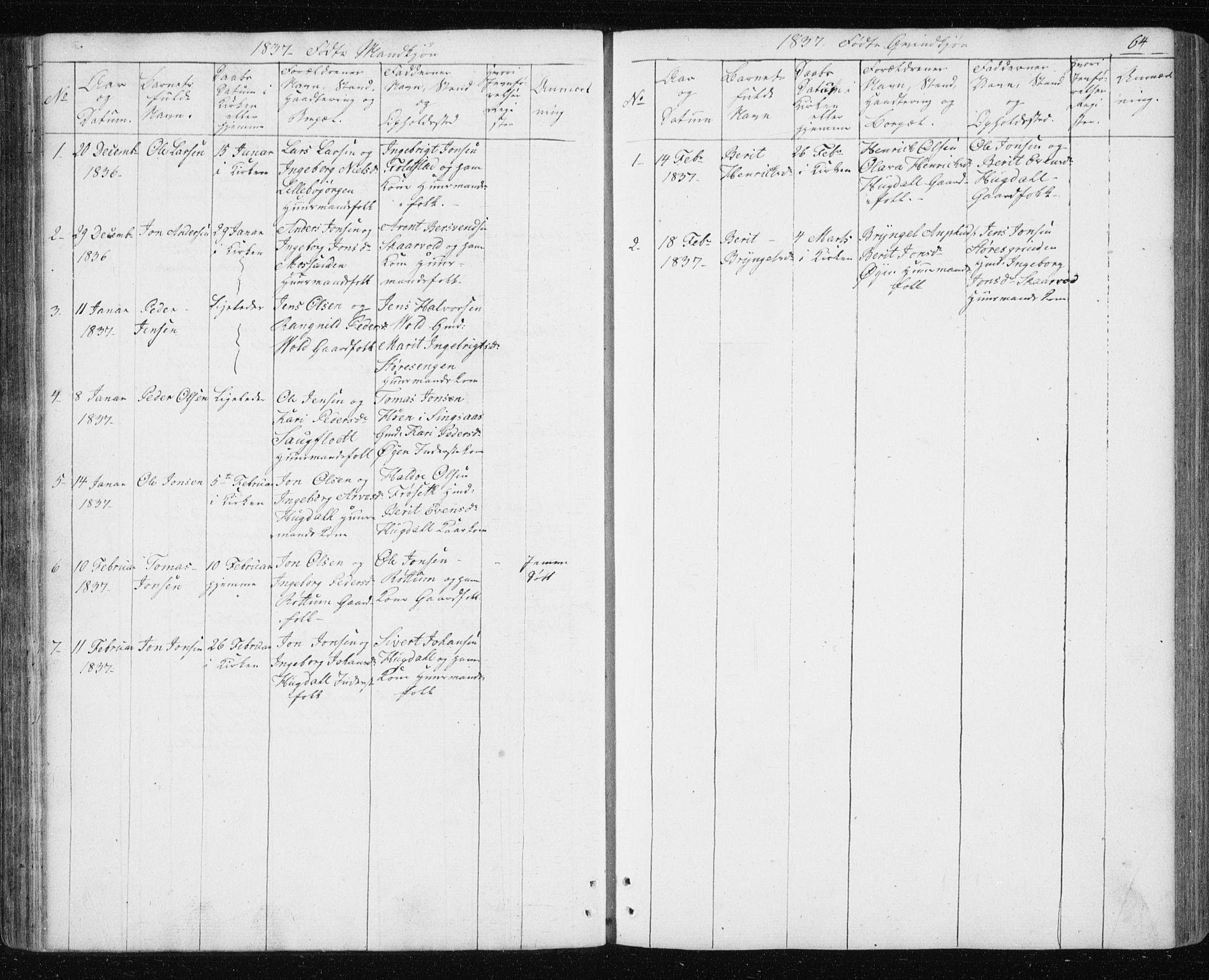 SAT, Ministerialprotokoller, klokkerbøker og fødselsregistre - Sør-Trøndelag, 687/L1017: Klokkerbok nr. 687C01, 1816-1837, s. 64
