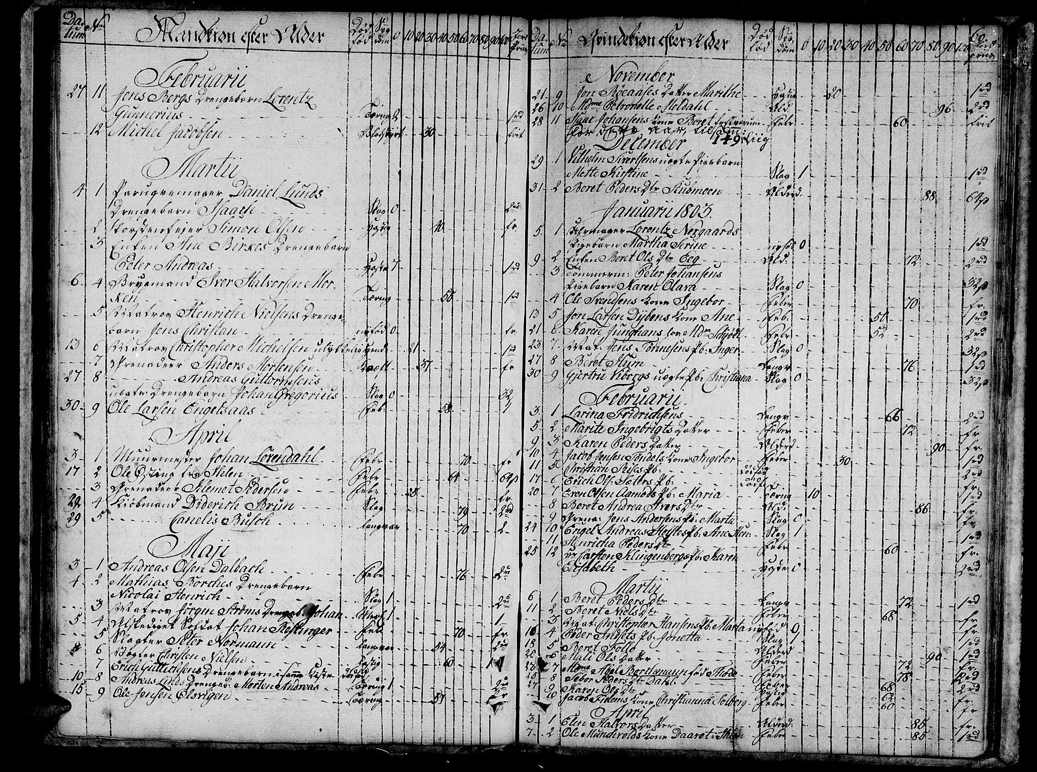 SAT, Ministerialprotokoller, klokkerbøker og fødselsregistre - Sør-Trøndelag, 601/L0040: Ministerialbok nr. 601A08, 1783-1818, s. 60