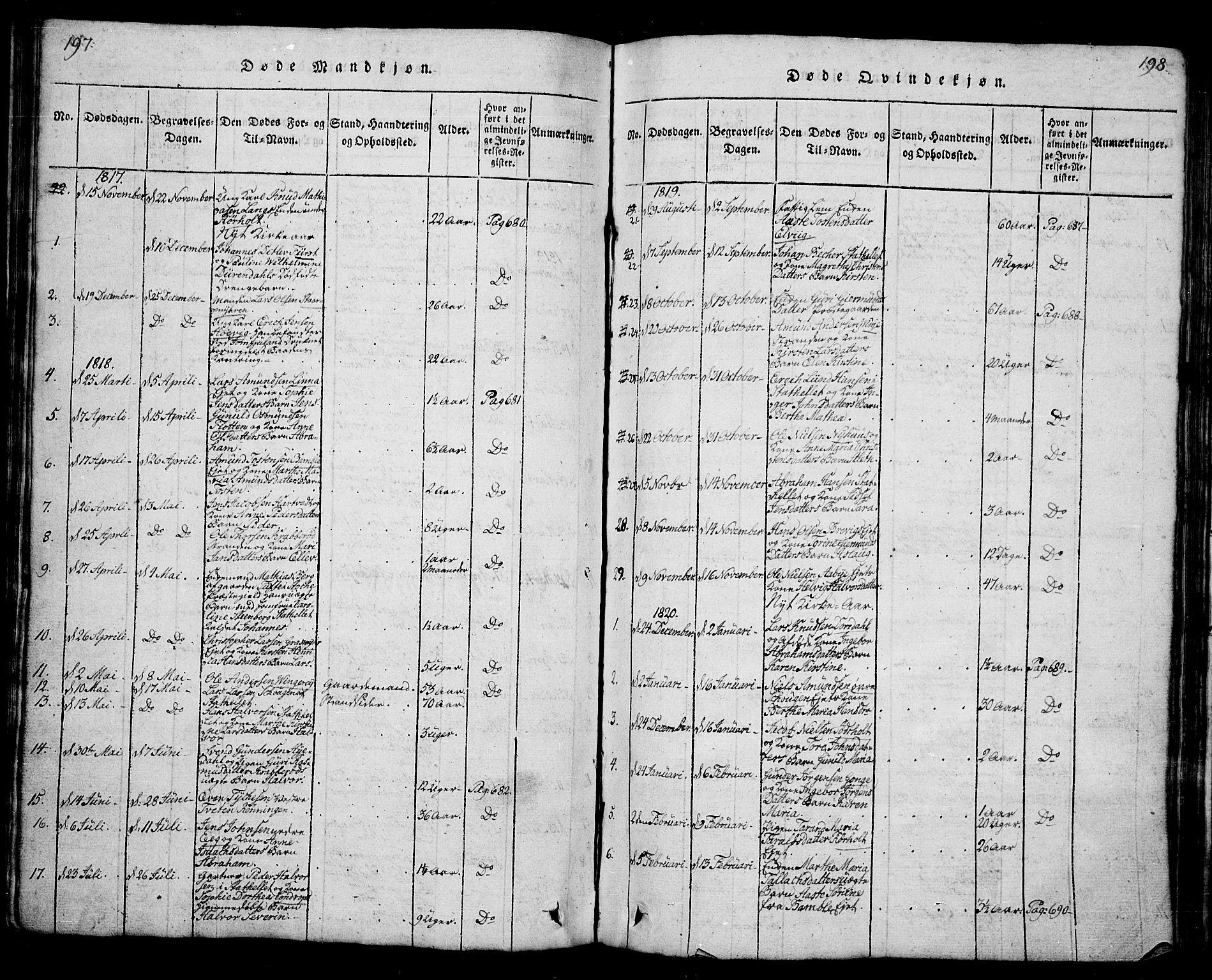 SAKO, Bamble kirkebøker, G/Ga/L0005: Klokkerbok nr. I 5, 1814-1855, s. 197-198