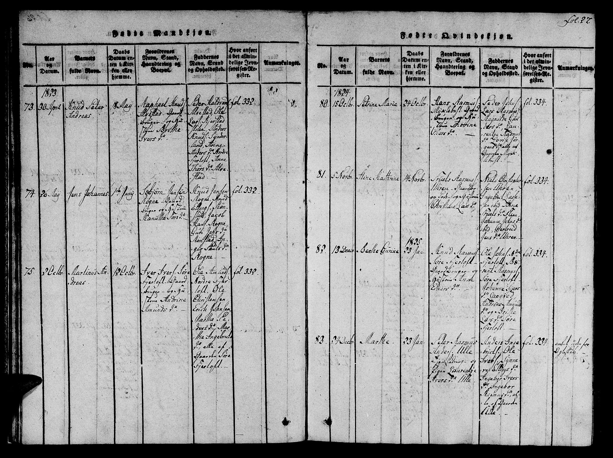 SAT, Ministerialprotokoller, klokkerbøker og fødselsregistre - Møre og Romsdal, 536/L0495: Ministerialbok nr. 536A04, 1818-1847, s. 27