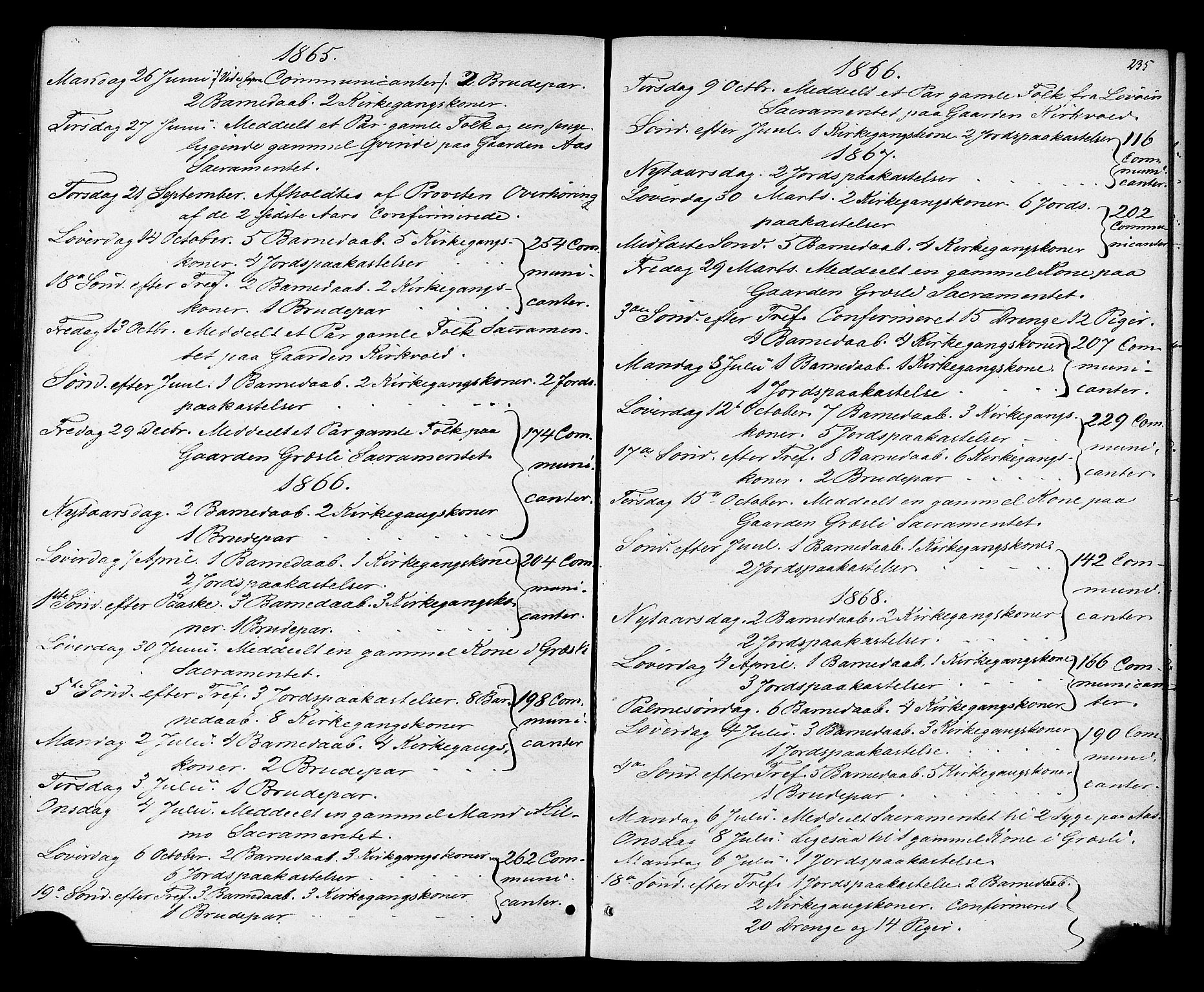 SAT, Ministerialprotokoller, klokkerbøker og fødselsregistre - Sør-Trøndelag, 698/L1163: Ministerialbok nr. 698A01, 1862-1887, s. 235