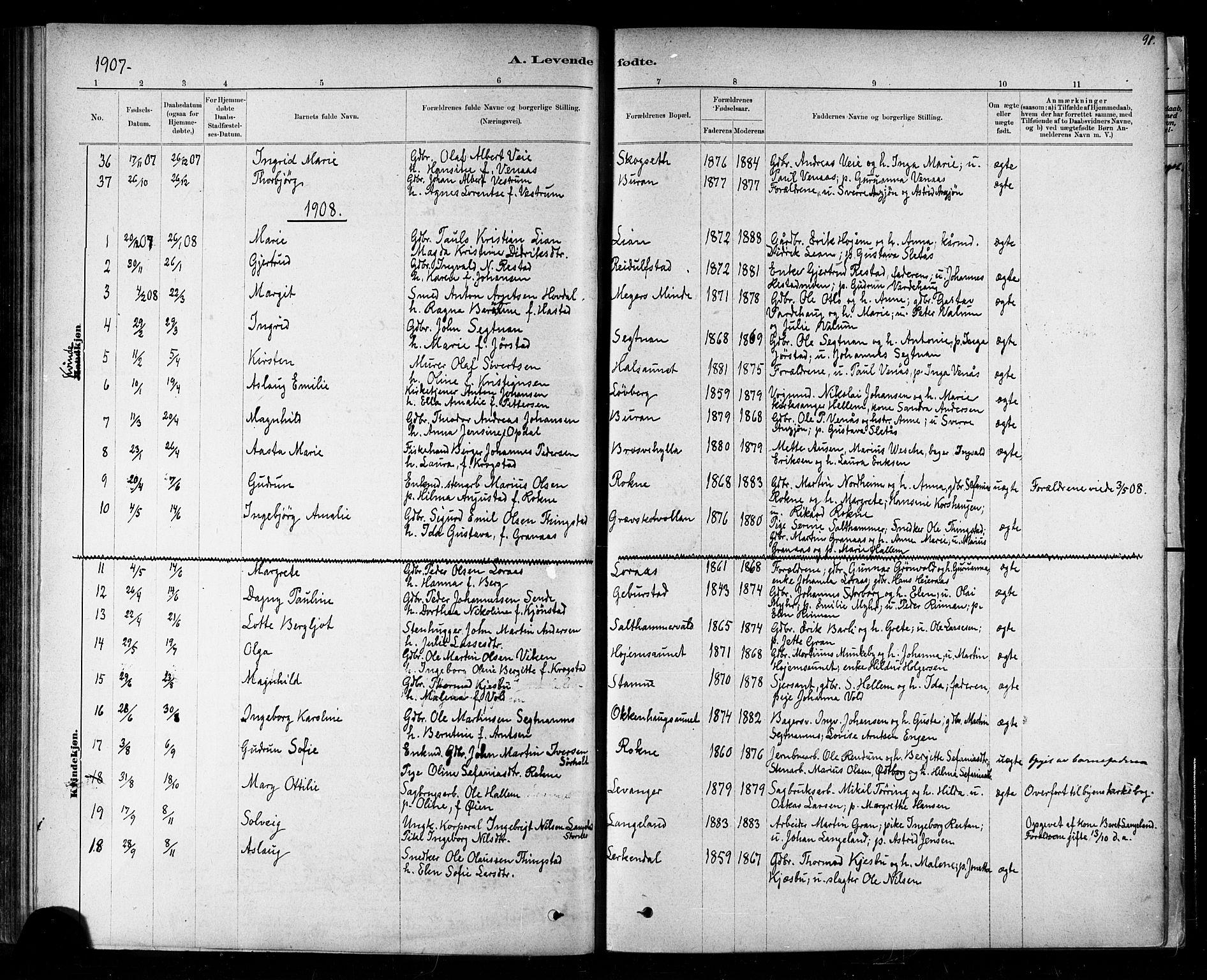 SAT, Ministerialprotokoller, klokkerbøker og fødselsregistre - Nord-Trøndelag, 721/L0208: Klokkerbok nr. 721C01, 1880-1917, s. 91